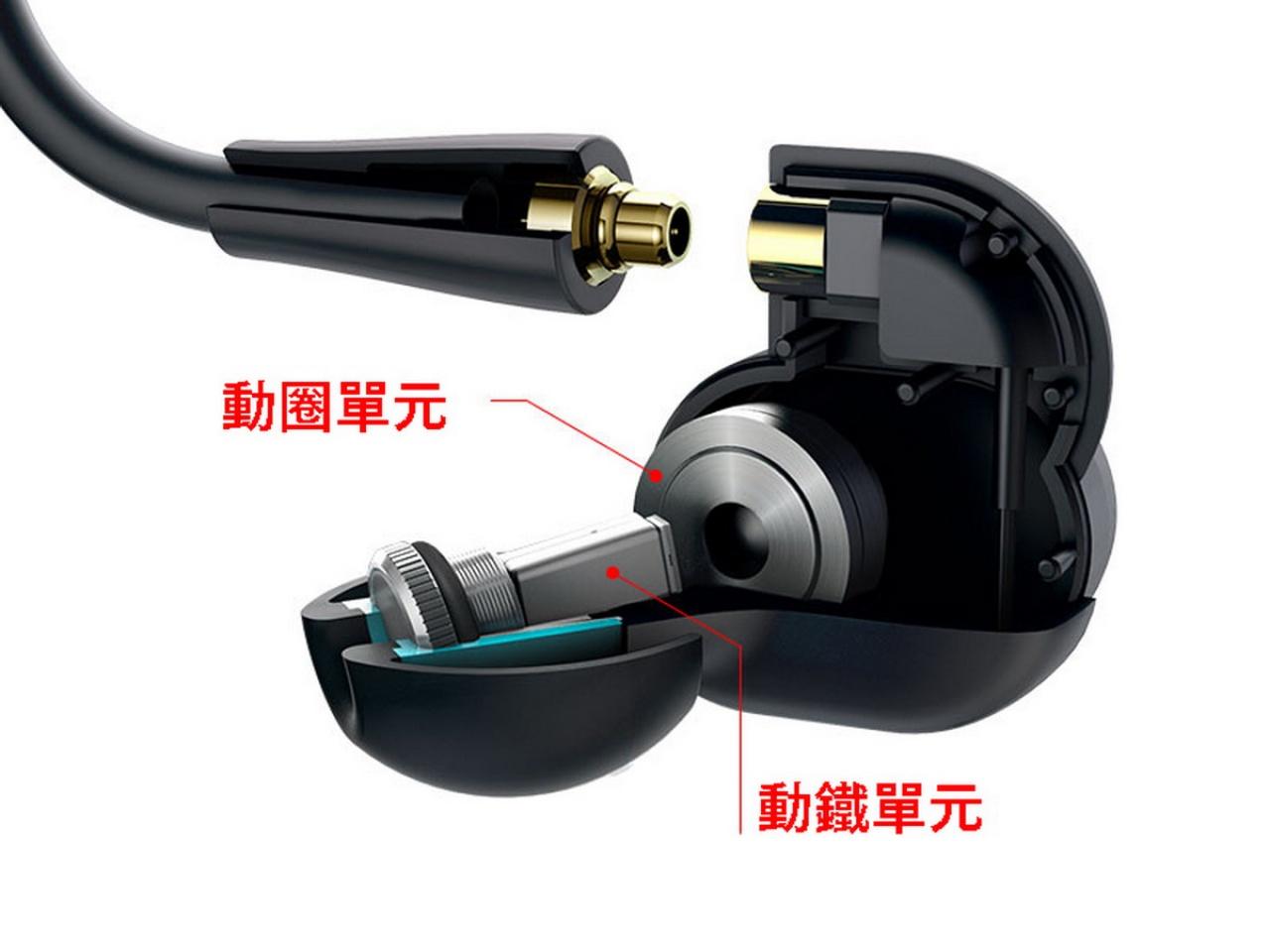N40解剖圖,動鐵單元比動圈更細,足夠收納在耳道位置,而動圈則放在動鐵的尾部。