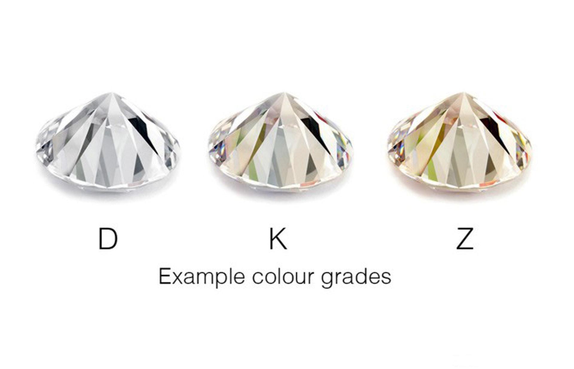 大克拉的鑽石會反射更多的光線,也更容易看出顏色差別。(世界高級品)