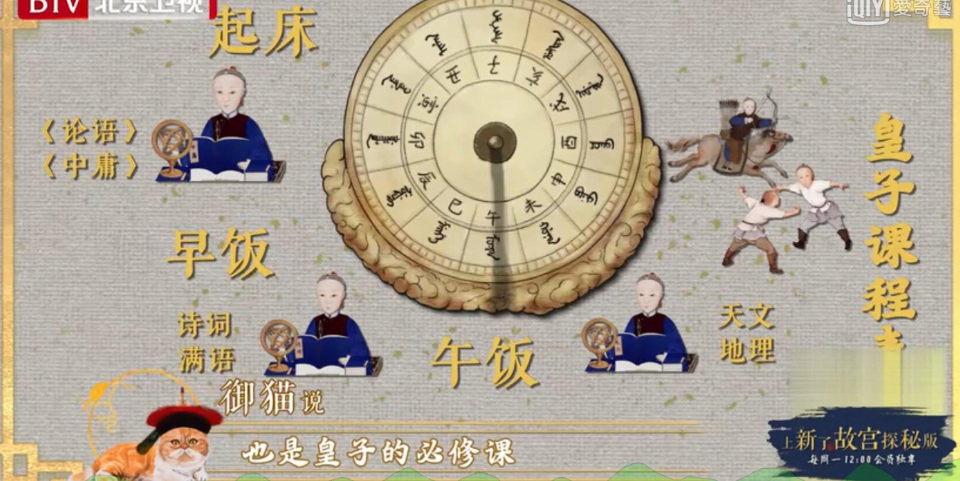 皇子的學習時間表排到密麻麻,要學習詩詞、滿文、《中庸》、《論語》、天文、地理,還有騎射、摔跤等,每年只放5日假。(網上截圖)