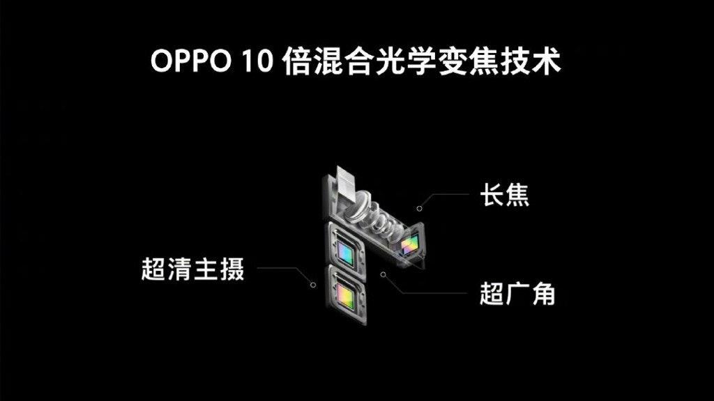 發布會將會展出 10x 光學變焦手機的實拍相片。