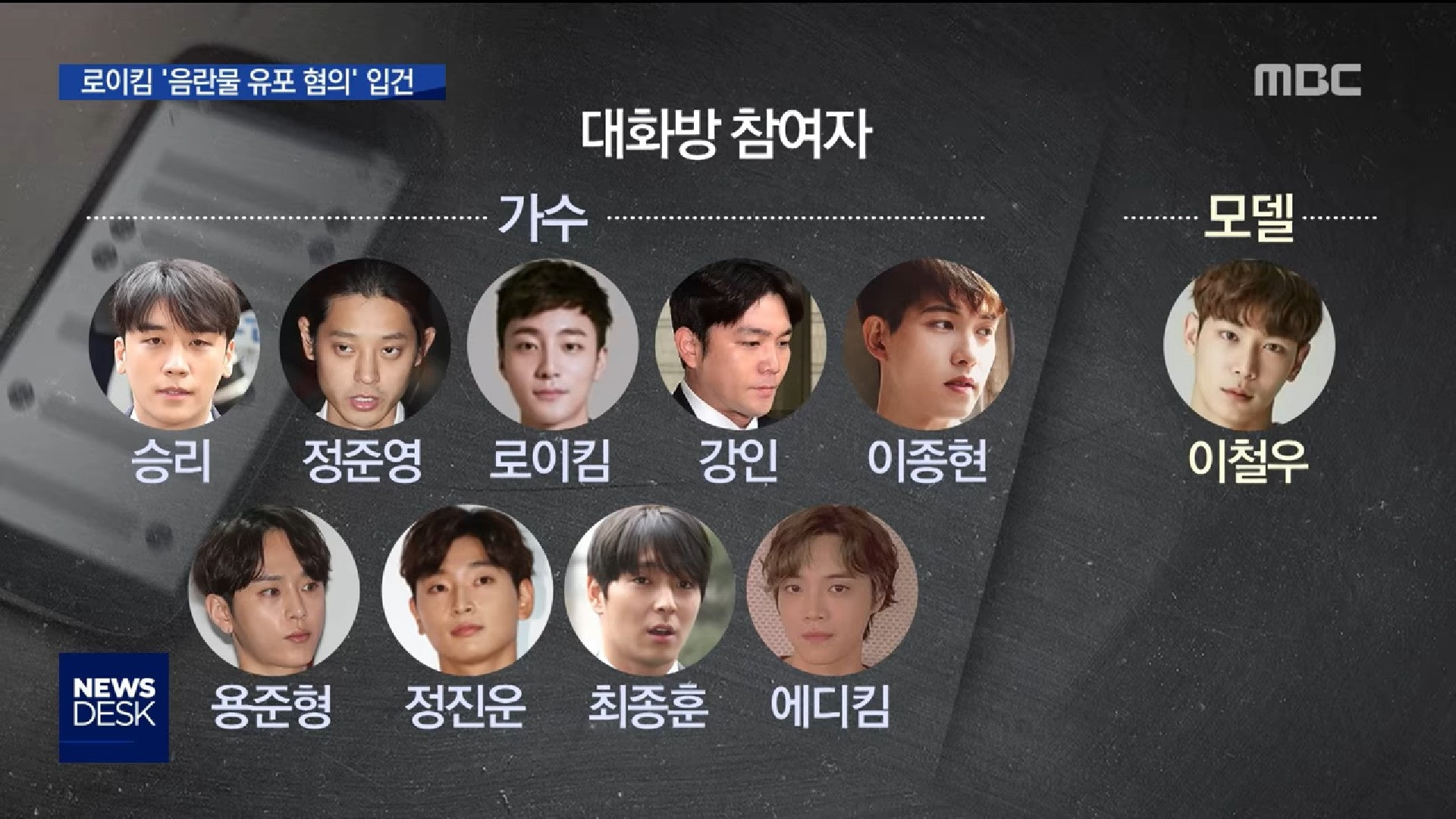MBS《NEWS DESK》昨日(4日)公開鄭俊英聊天室10位成員名單。(影片截圖)