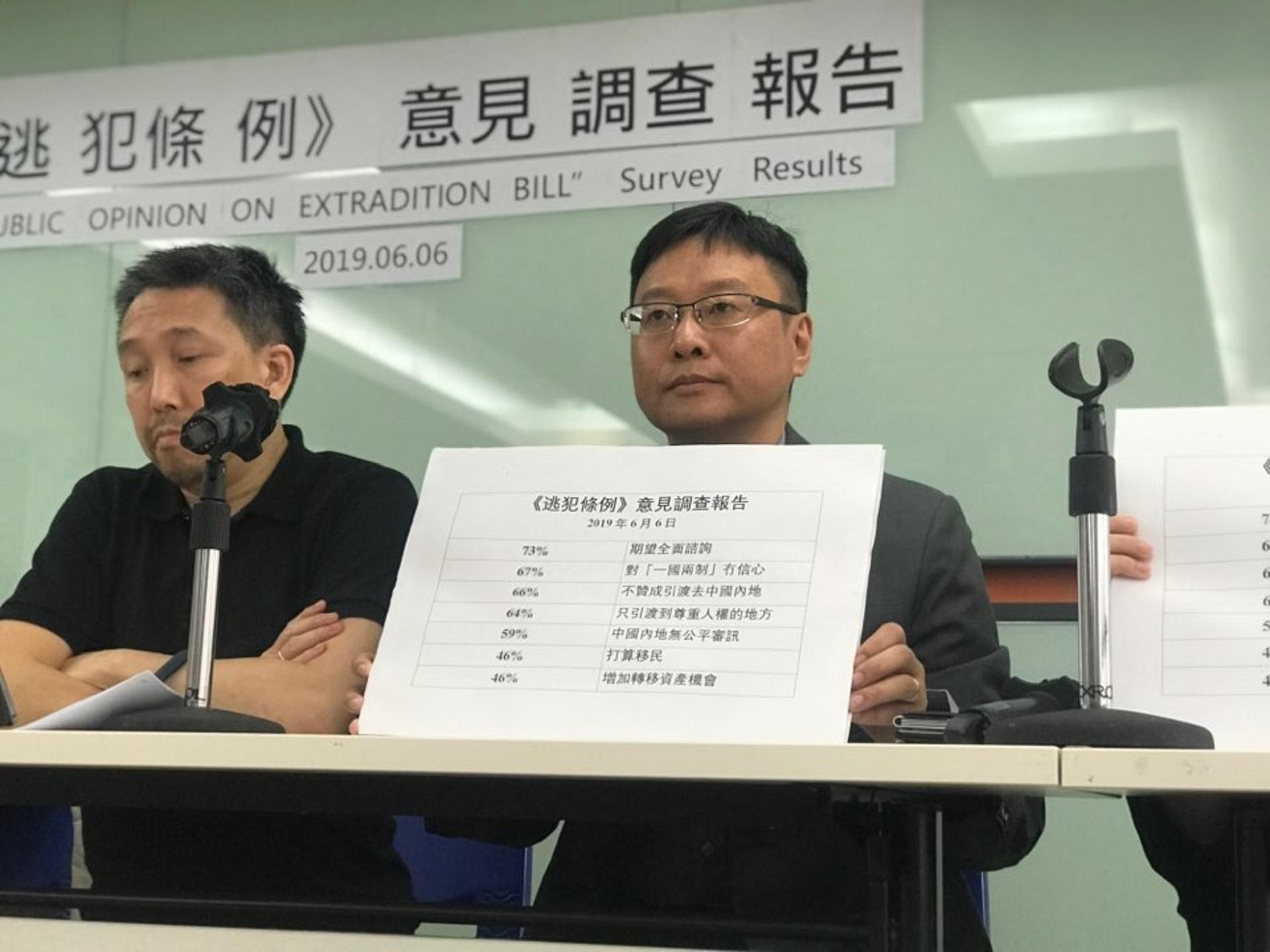 陳家洛(右)指出,調查以科學方法反映港人的民意,形容調查結果是「壓倒性」。(吳倬安攝)