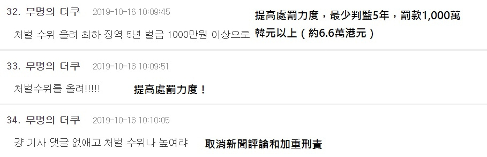 不少韓國網民認為,「雪莉法」必須要加重刑責。(Theqoo截圖)