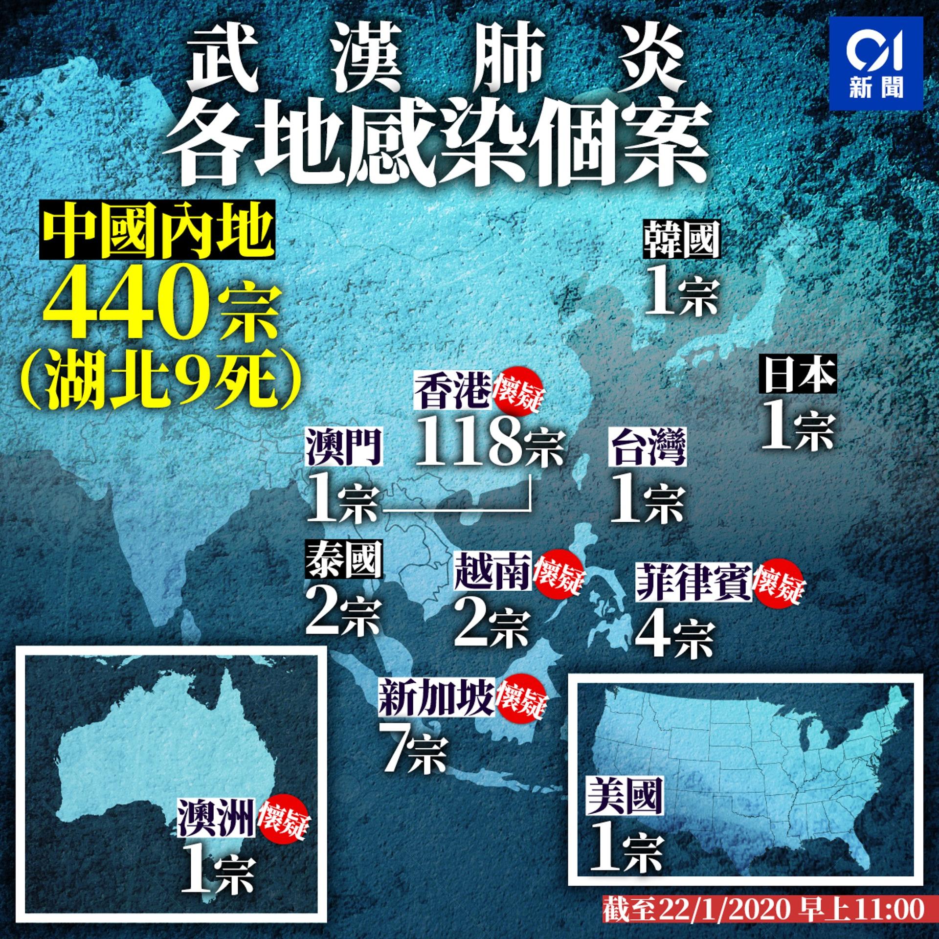 所 診療 湖北 台