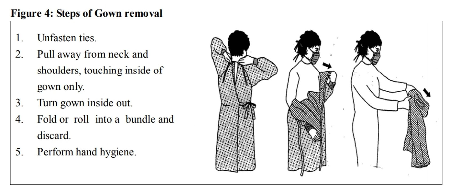 脫下保護衣步驟。(衞生署文件)