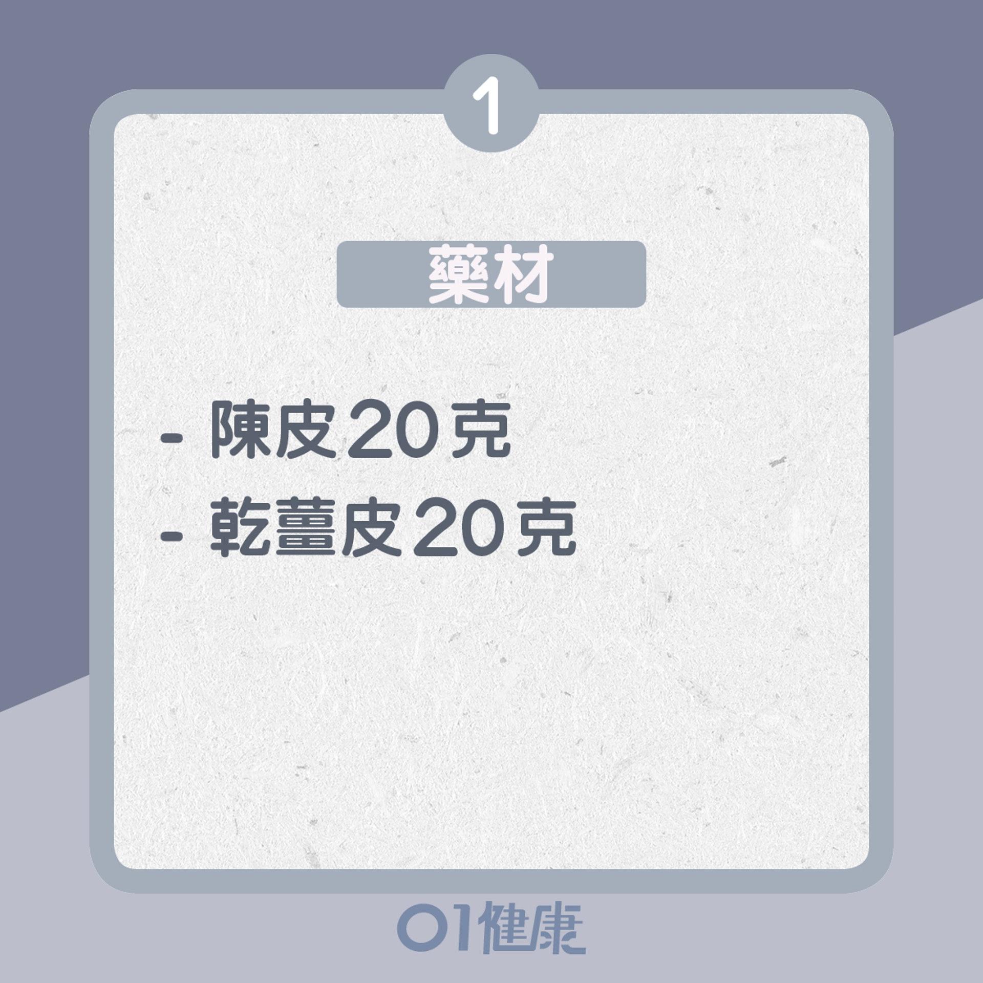 1. 陳薑皮泡手方:藥材(01製圖)