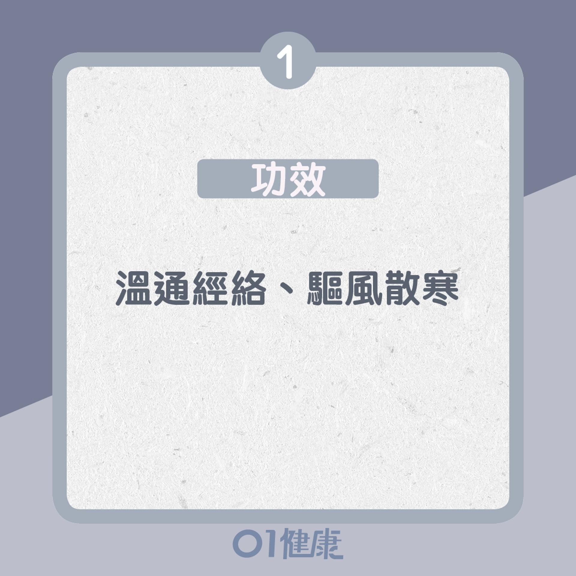 1. 陳薑皮泡手方:功效(01製圖)
