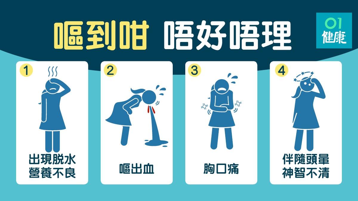 嘔吐】嘔黃膽水是警號? 持續嘔吐一週或有胸痛頭暈盡快求醫|香港01|健康
