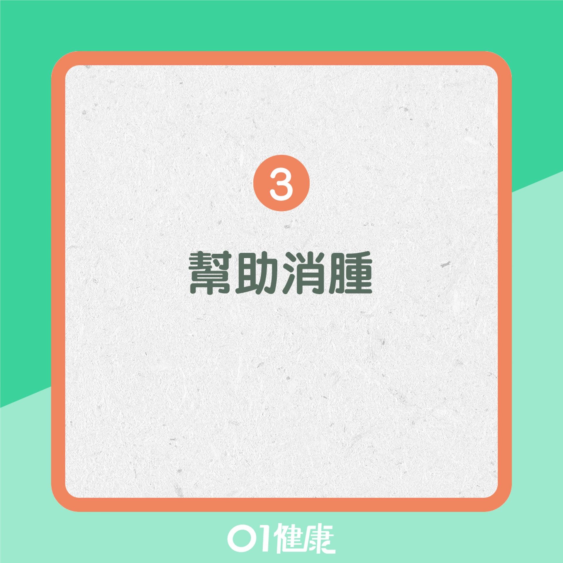 3. 幫助消腫(01製圖)