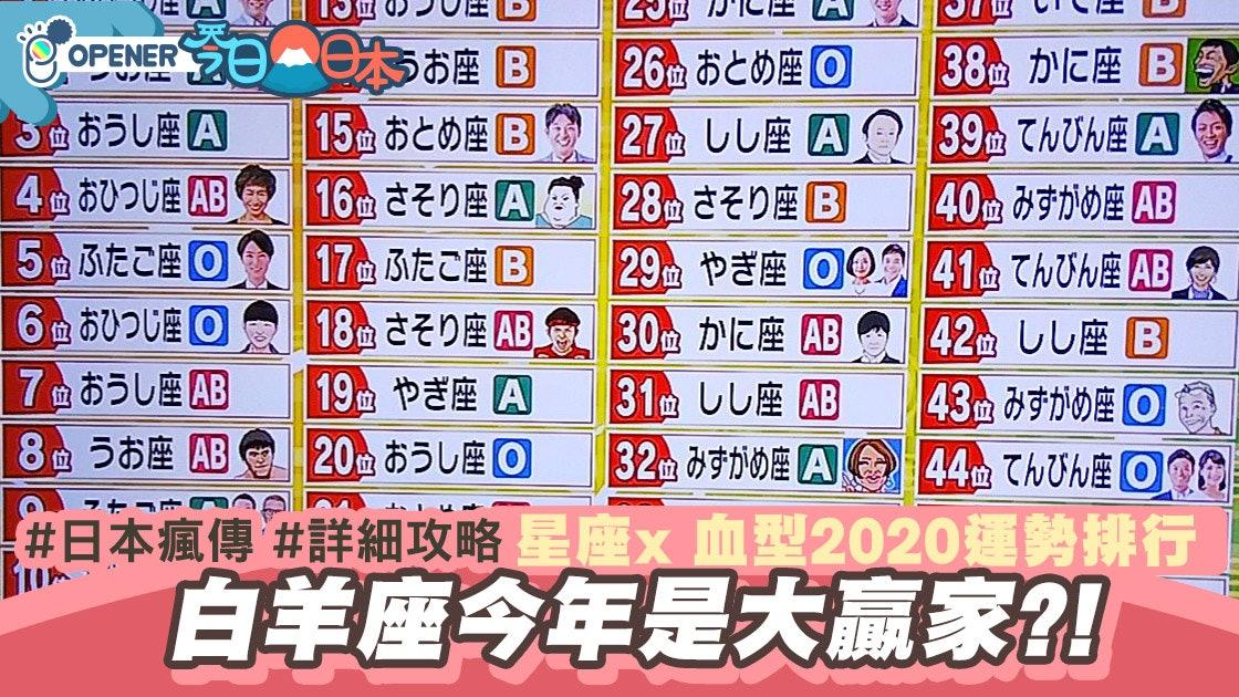 運勢 2020 天秤座