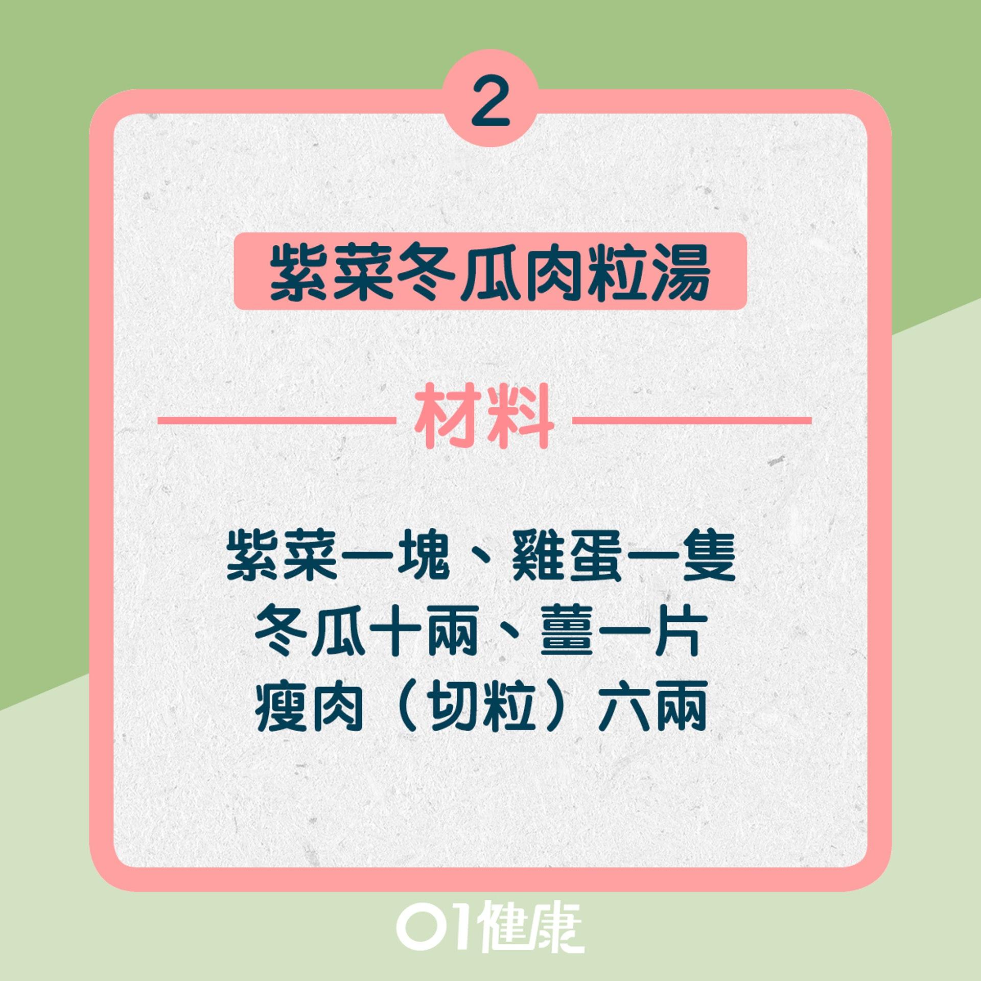 2. 紫菜冬瓜肉粒湯:材料(01製圖)