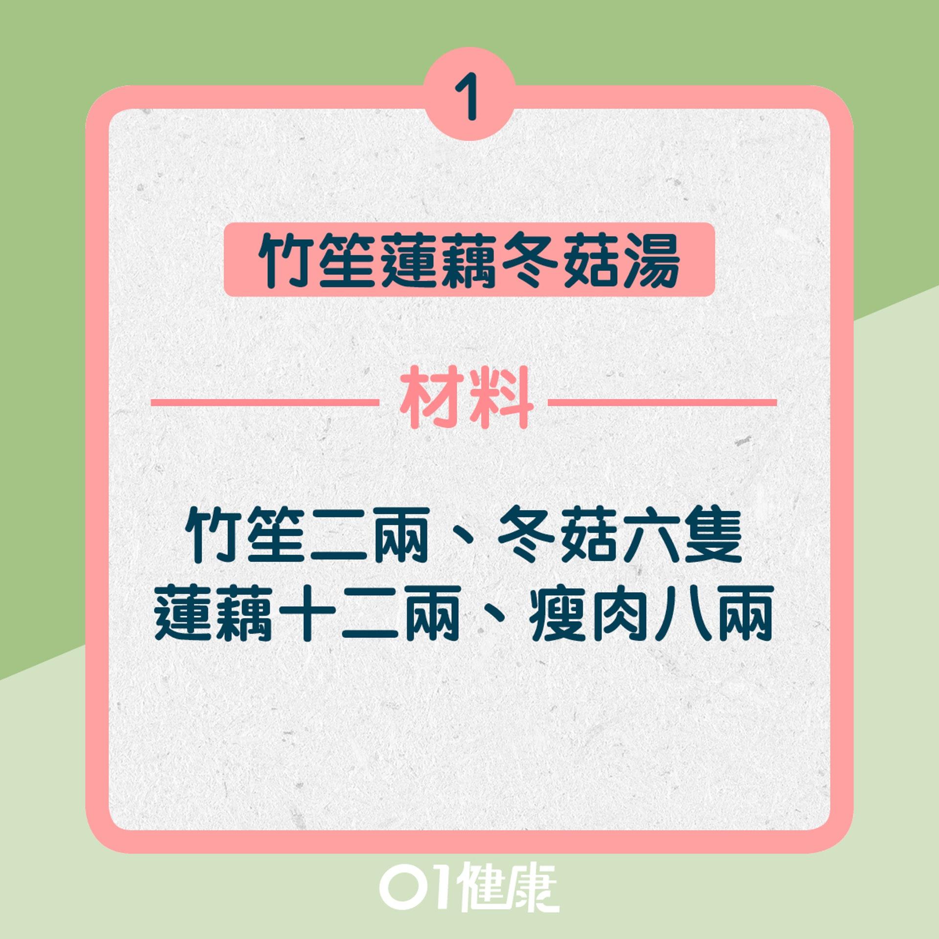1. 竹笙蓮藕冬菇湯:材料(01製圖)