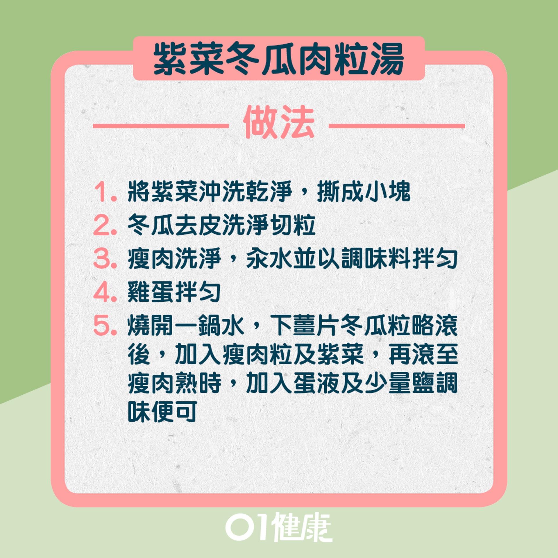 2. 紫菜冬瓜肉粒湯:做法(01製圖)