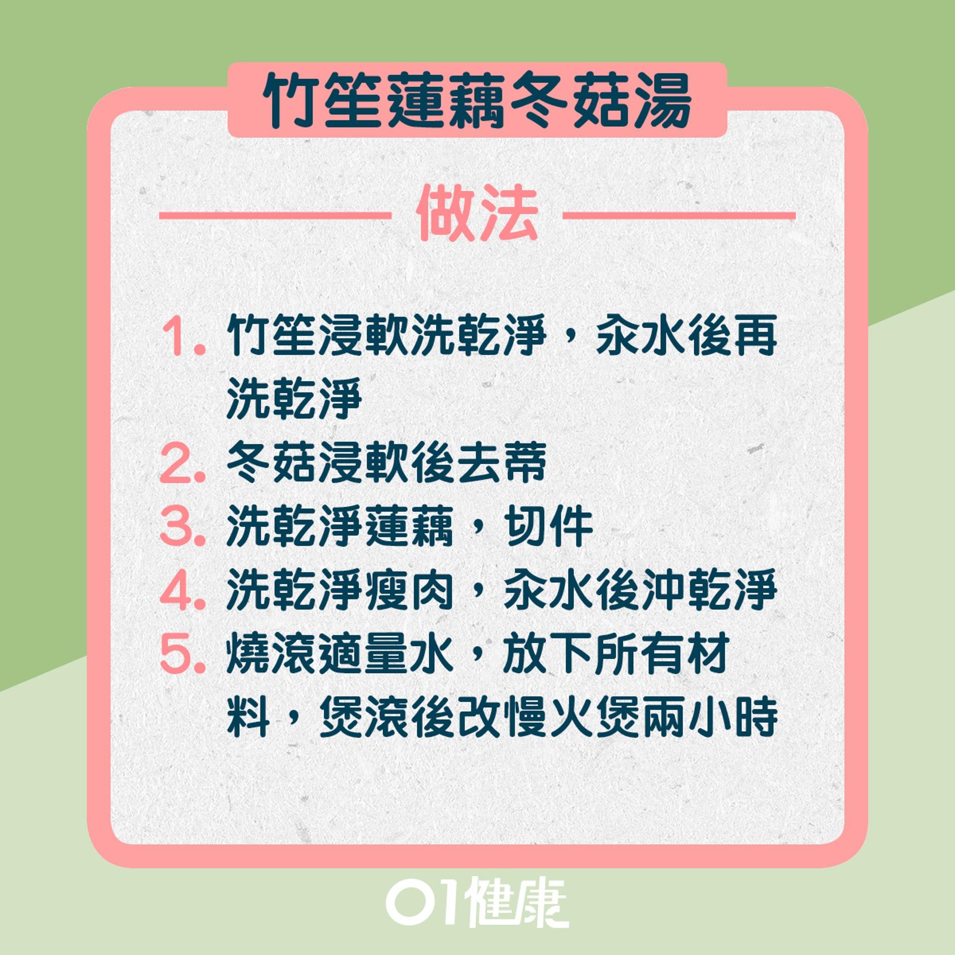 1. 竹笙蓮藕冬菇湯:做法(01製圖)