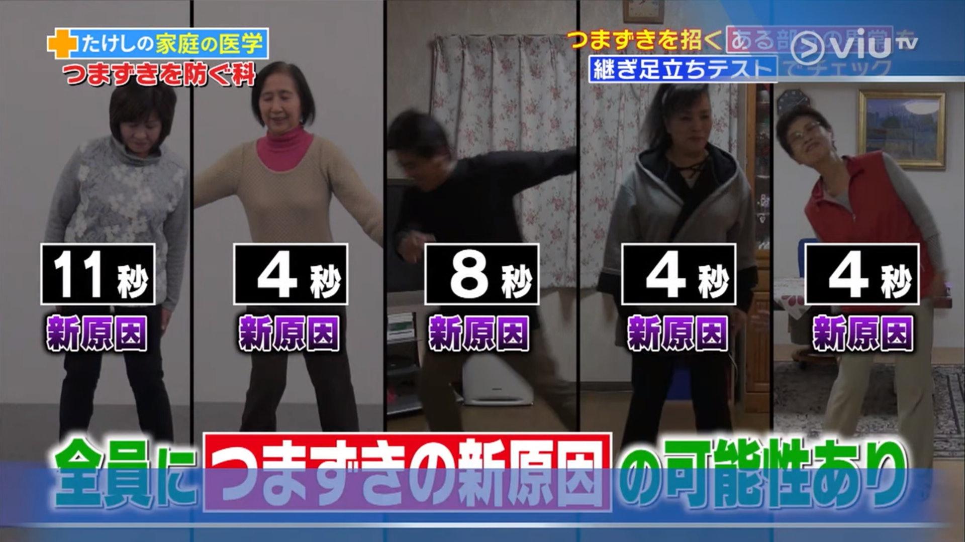 節目中的5位測試者都無法通過直線站立測試。(viu TV《恐怖醫學》影片截圖)