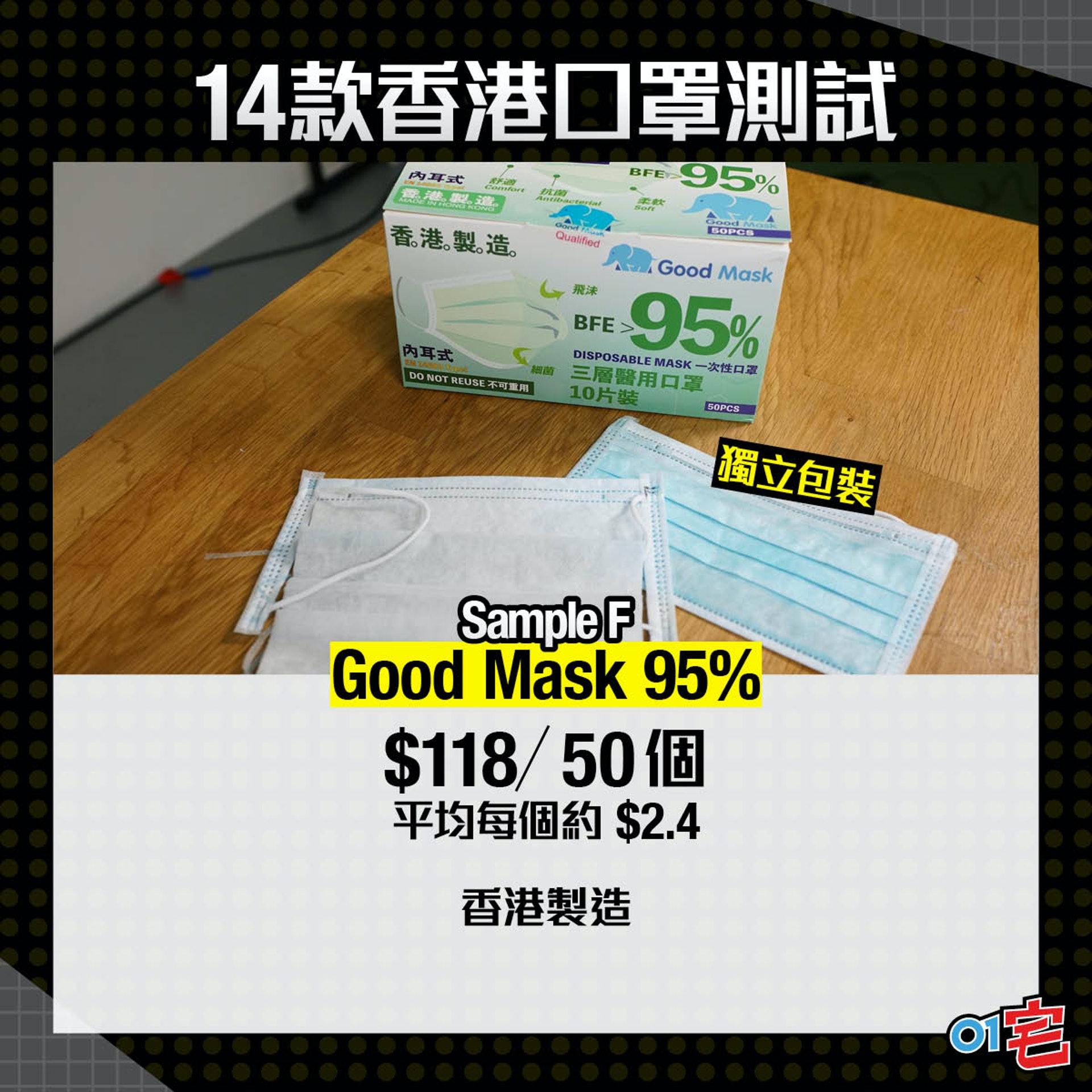 Good Mask 95%