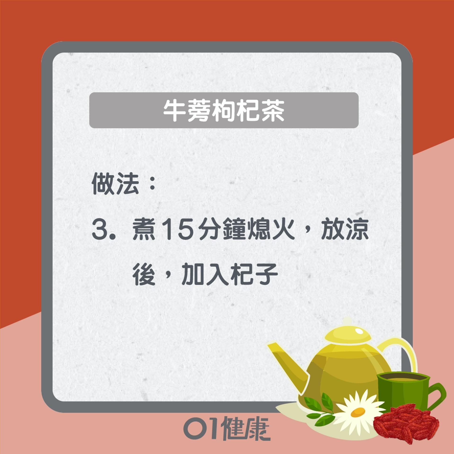 牛蒡枸杞茶(01製圖)