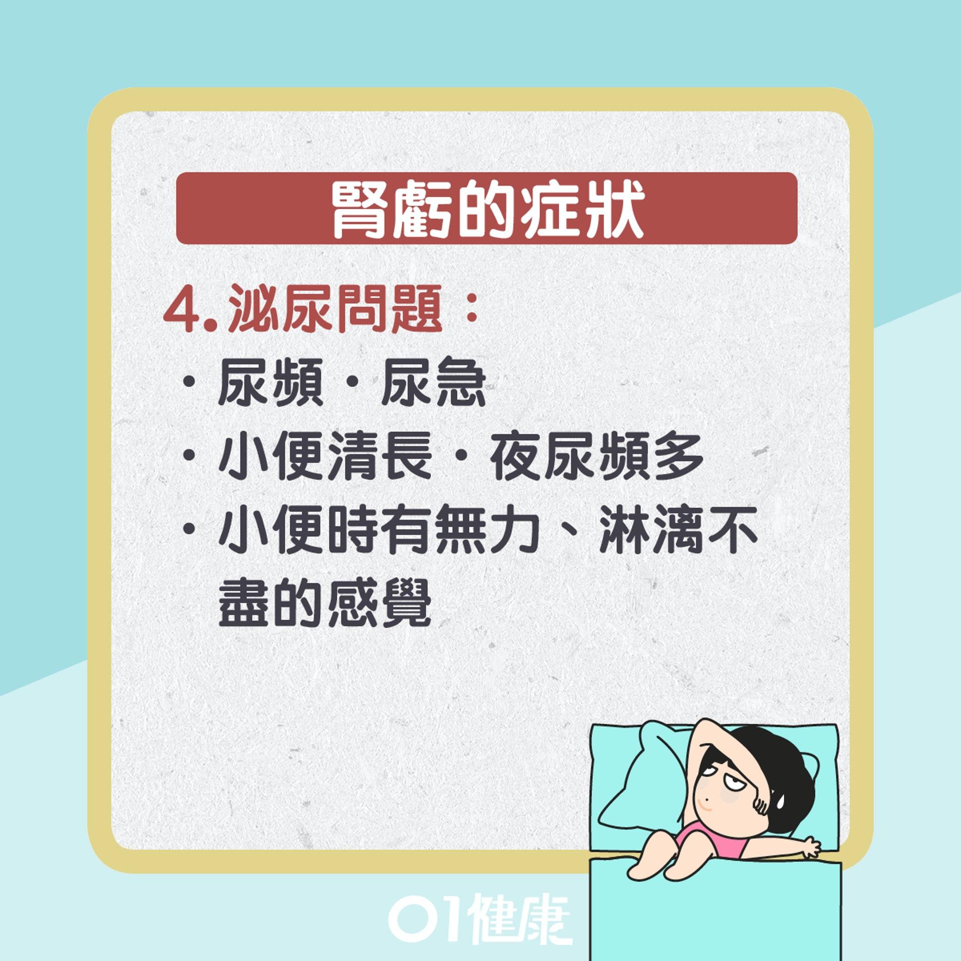 腎虧的成因及症狀(01製圖)