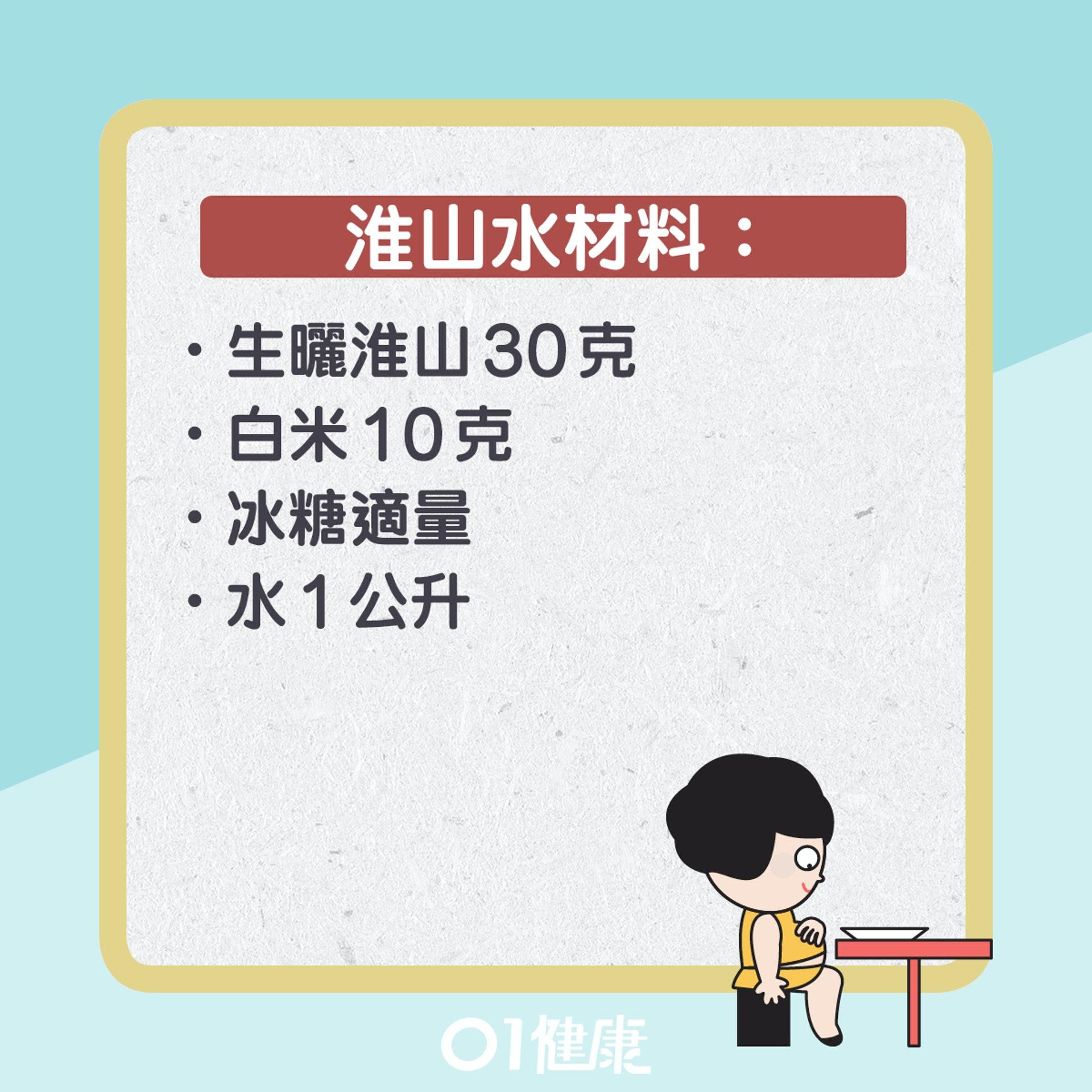 淮山水(01製圖)