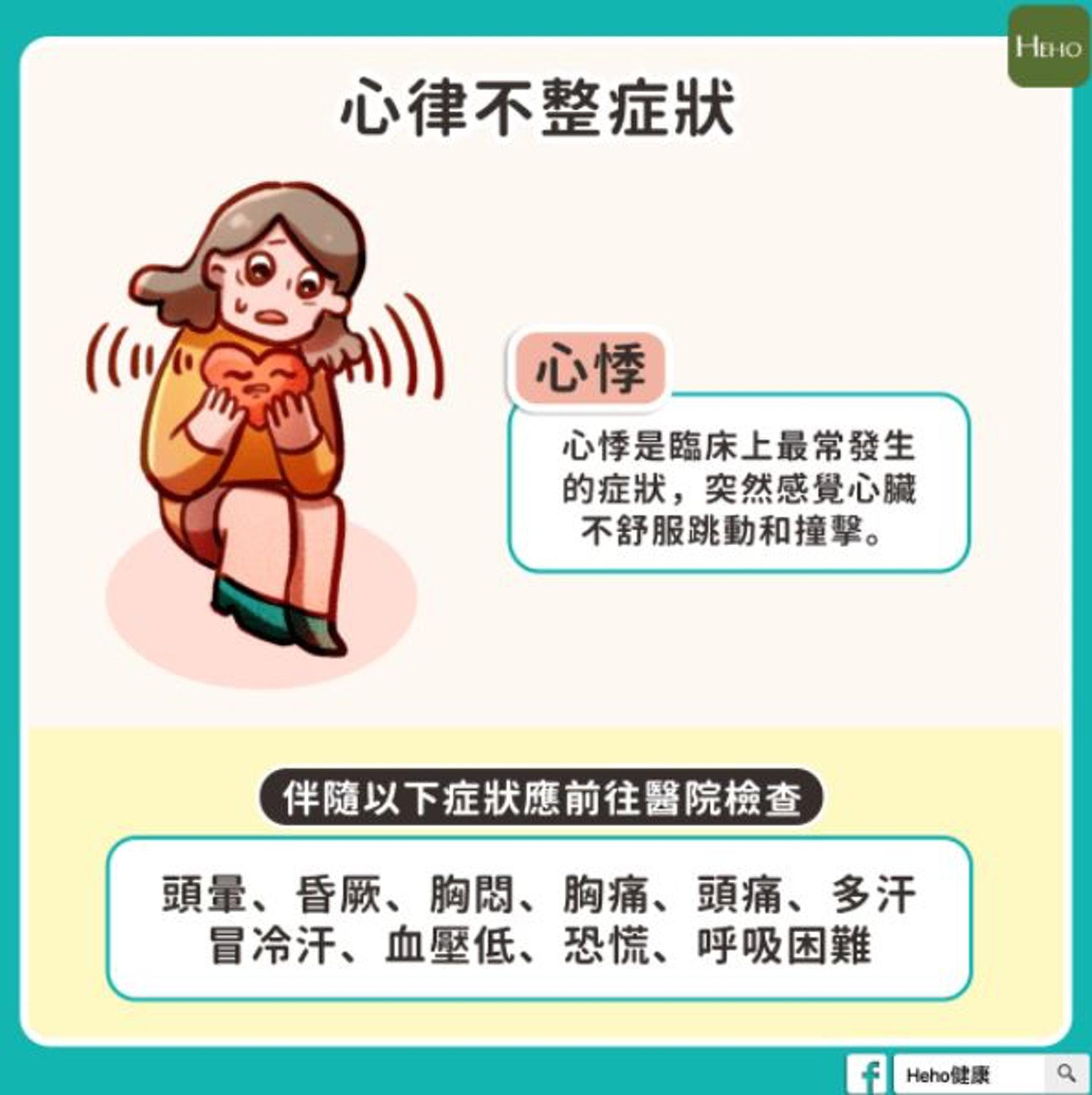 ⼼因性猝死(Heho健康授權使用)