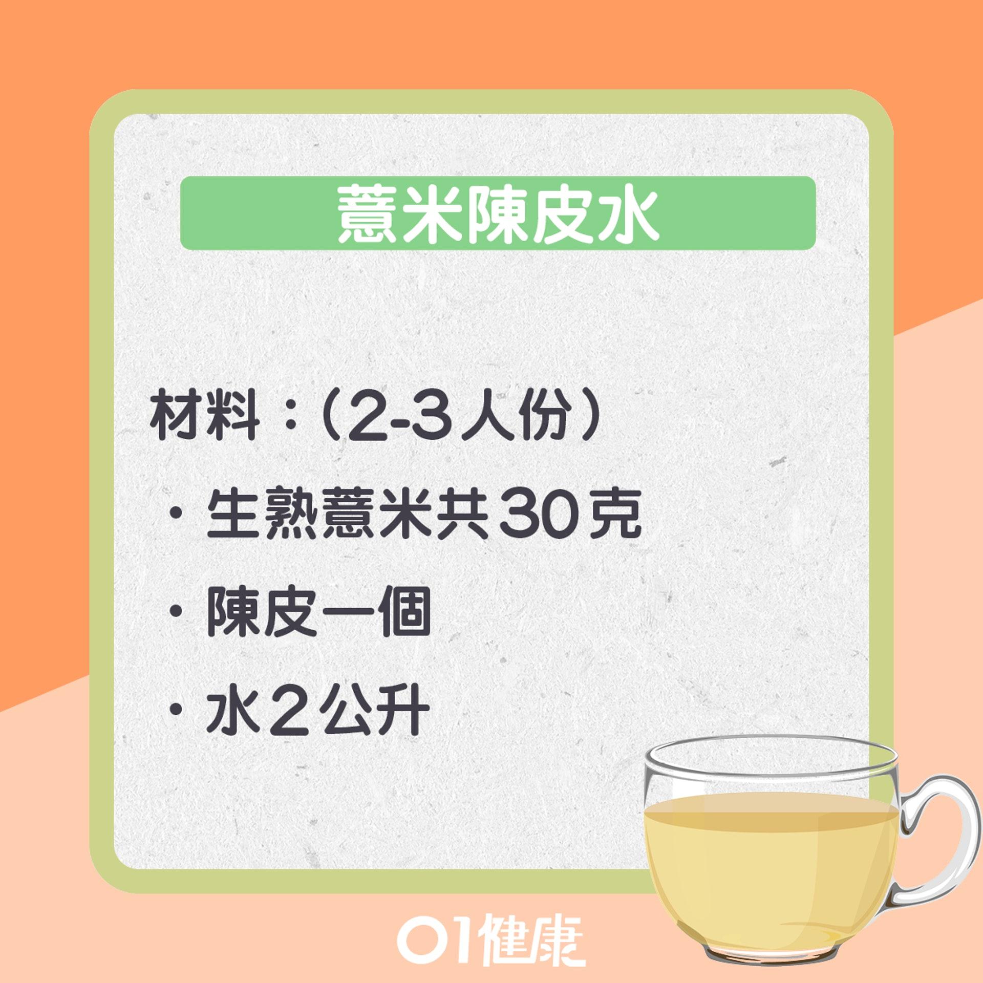薏米陳皮水:理氣健脾袪濕(01製圖)