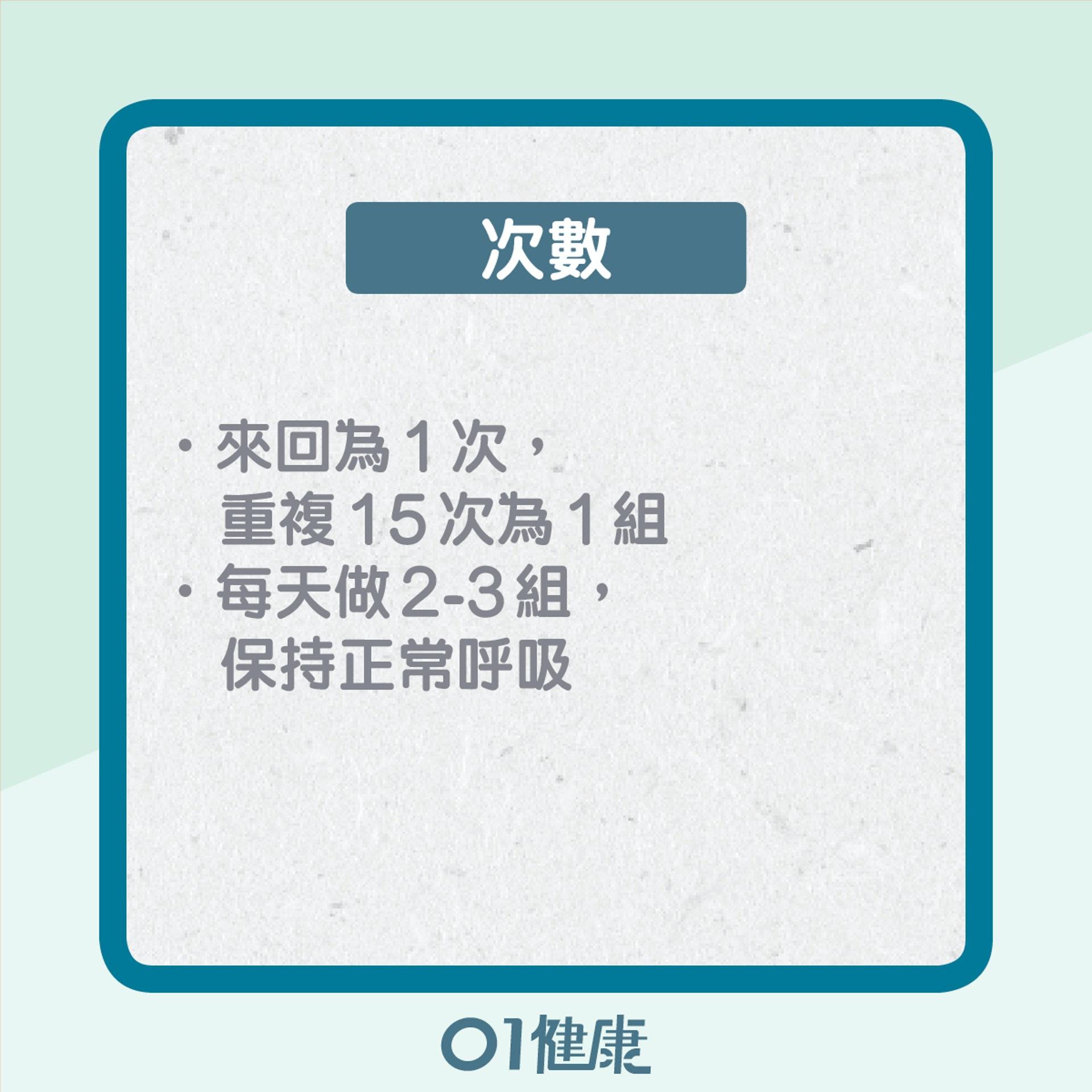 動作2(01製圖)
