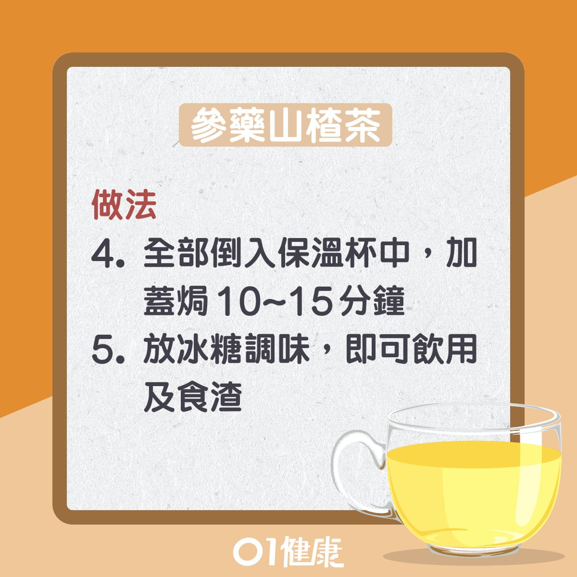 參藥山楂茶(01製圖)