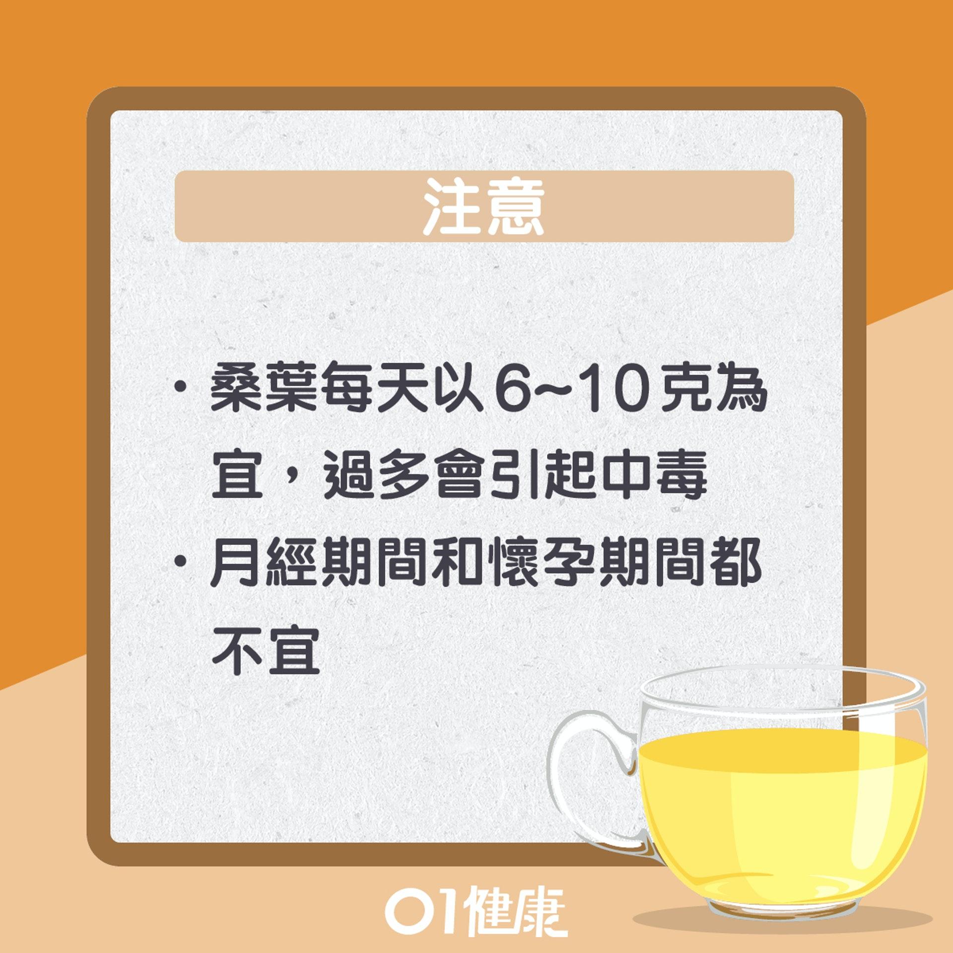 參歸桑葉茶(01製圖)