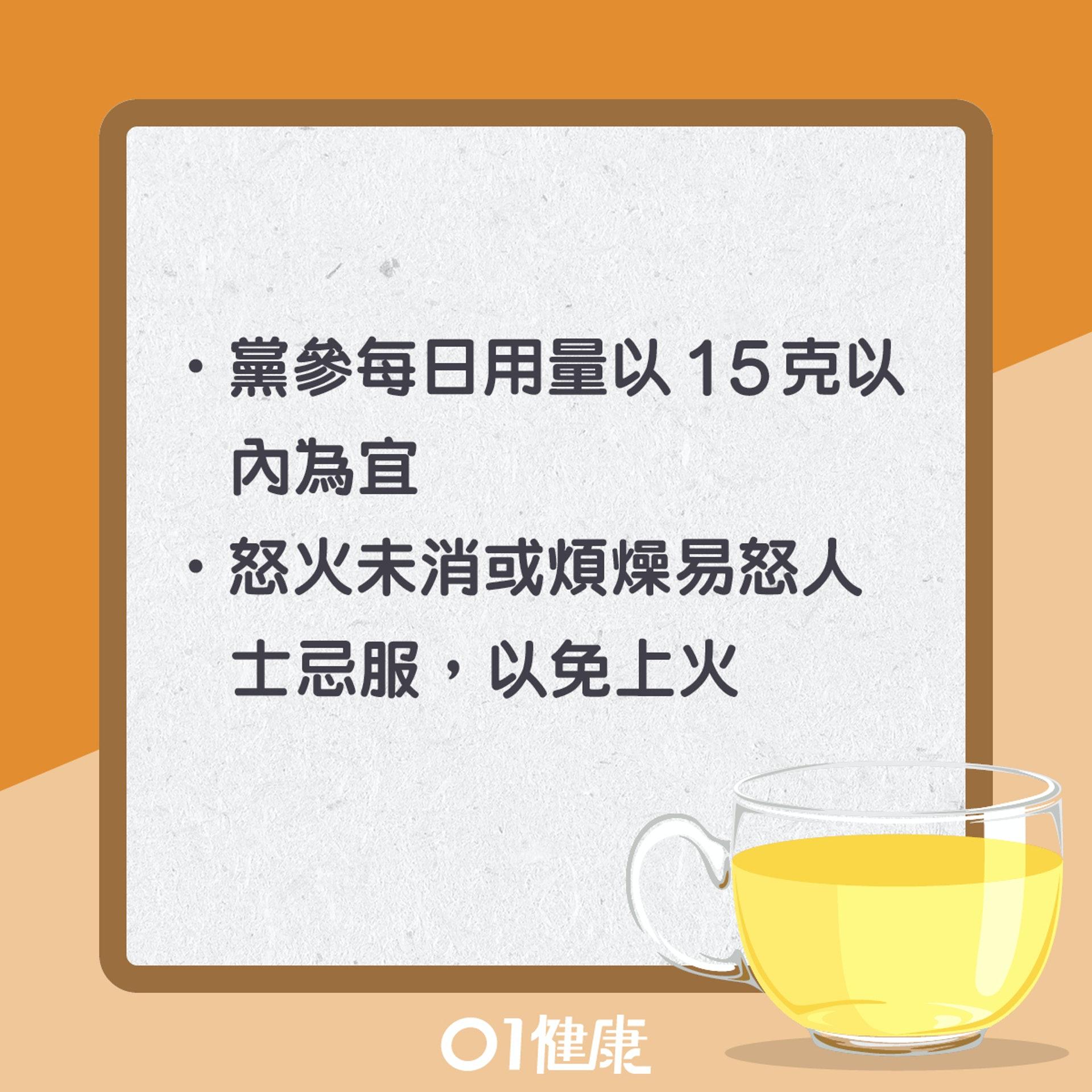 飲用黨參茶注意事項(01製圖)