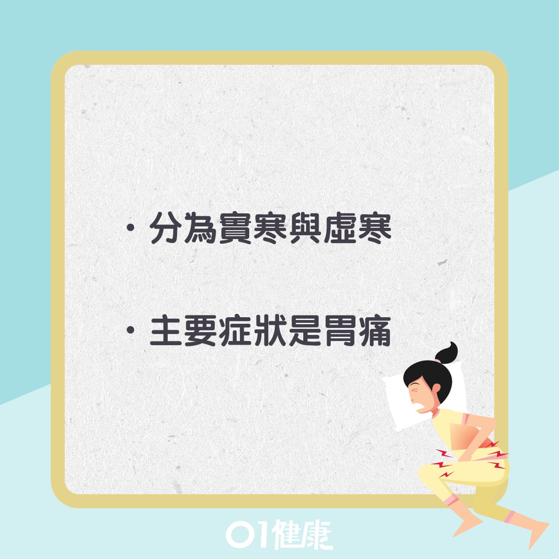胃寒症狀(01製圖)