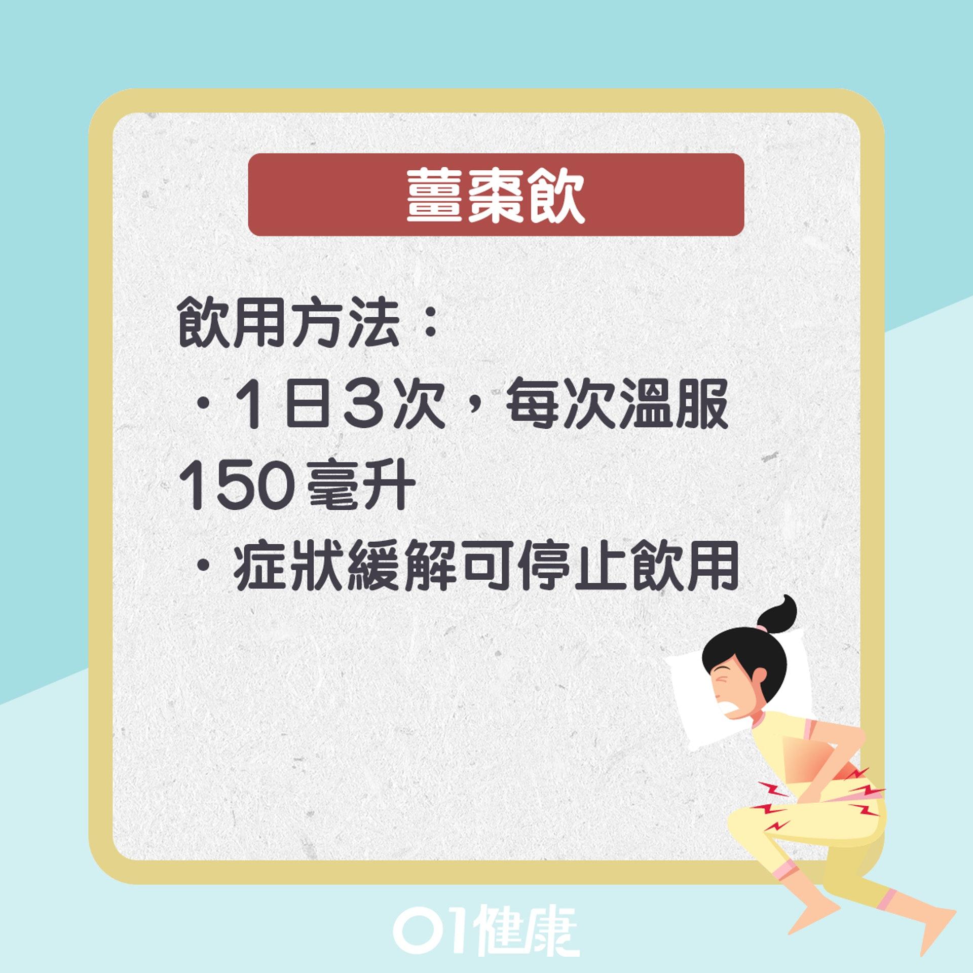 姜棗飲(01製圖)