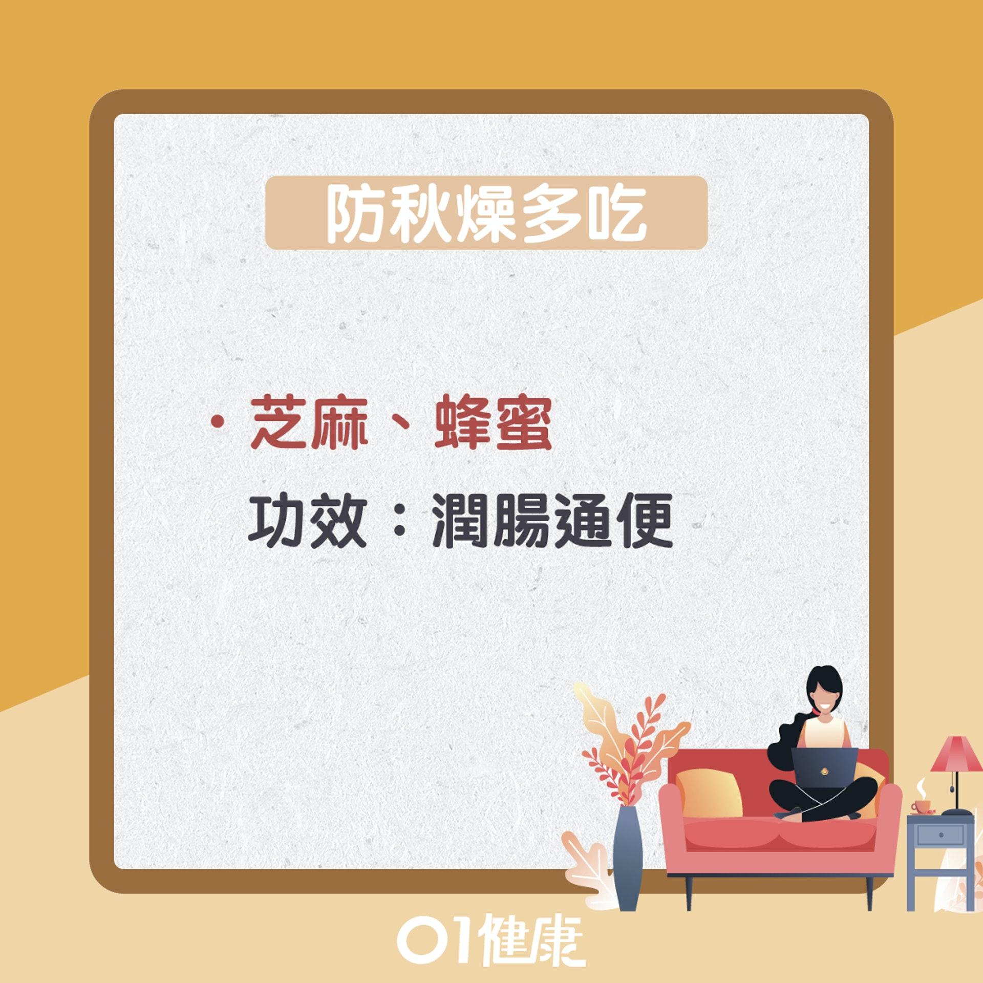 吃白色食物潤肺(01製圖)