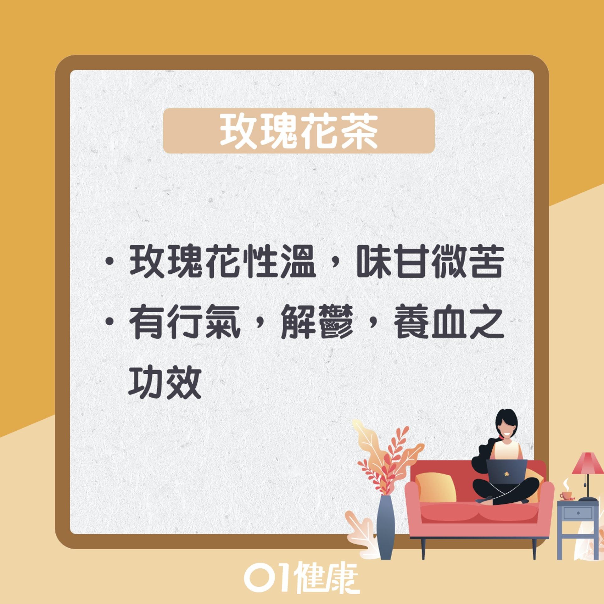 飲玫瑰花茶及運動解鬱(01製圖)