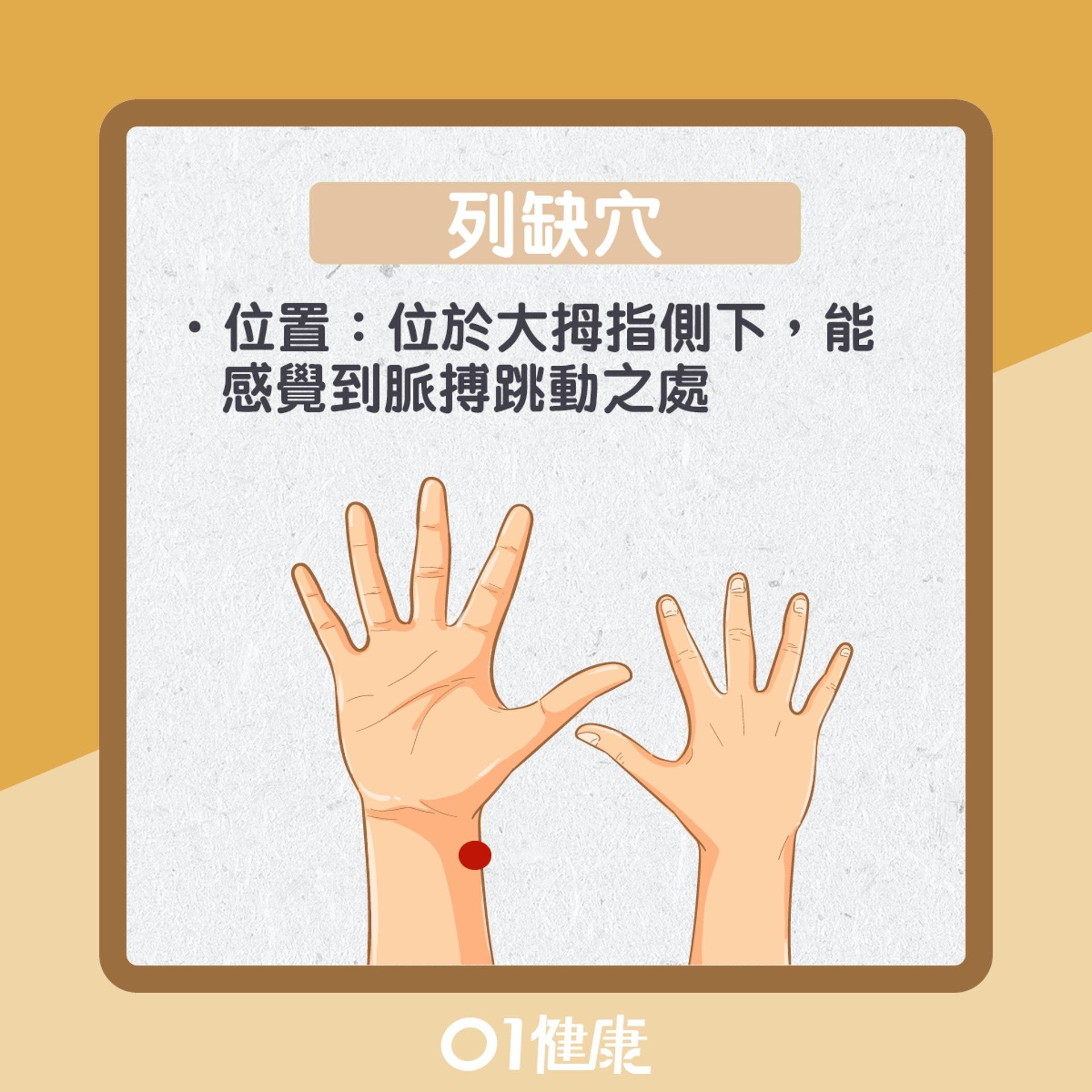 鞏固肺氣穴位(01製圖)
