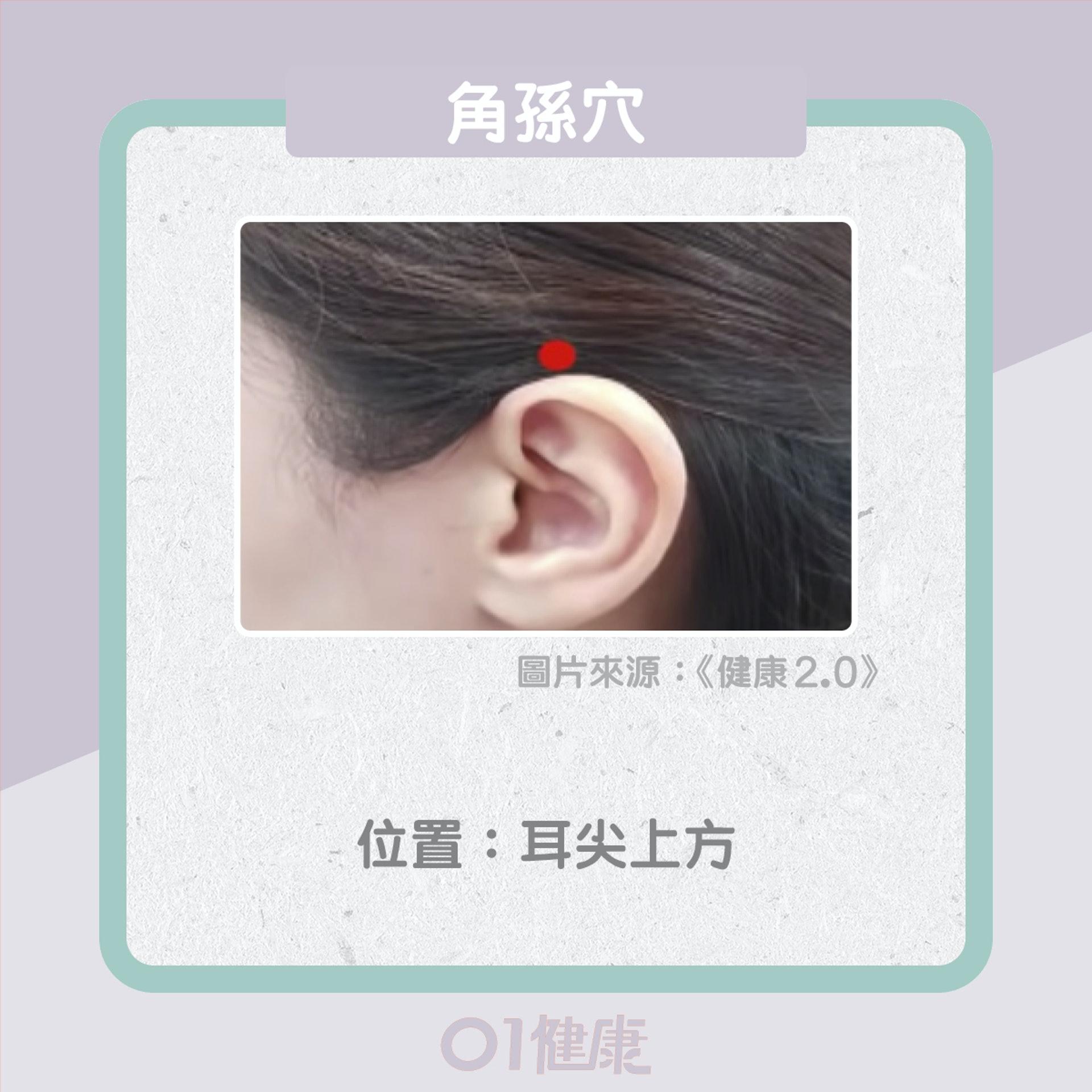 穴位改善白髮(01製圖)