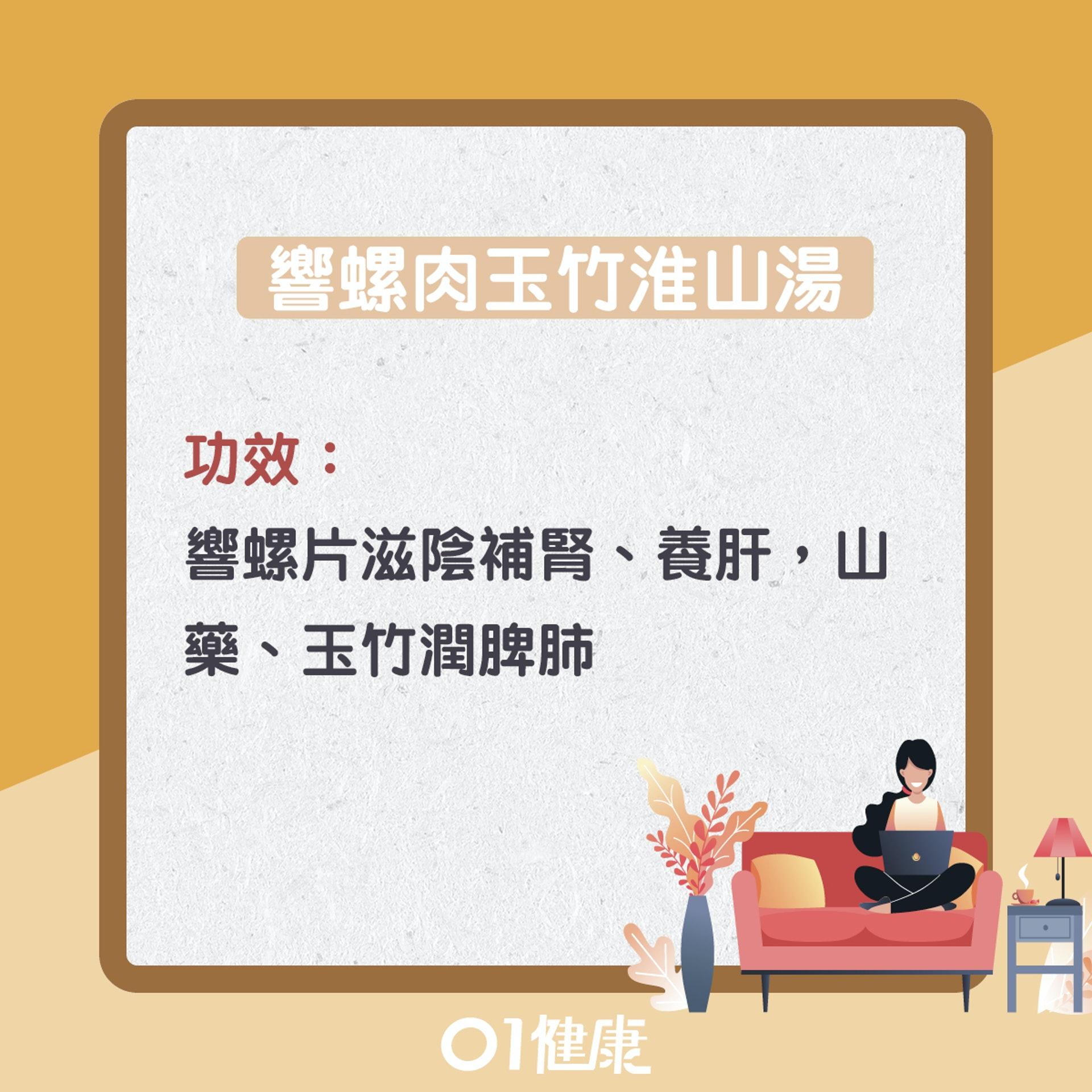 響螺肉玉竹淮山湯(01製圖)