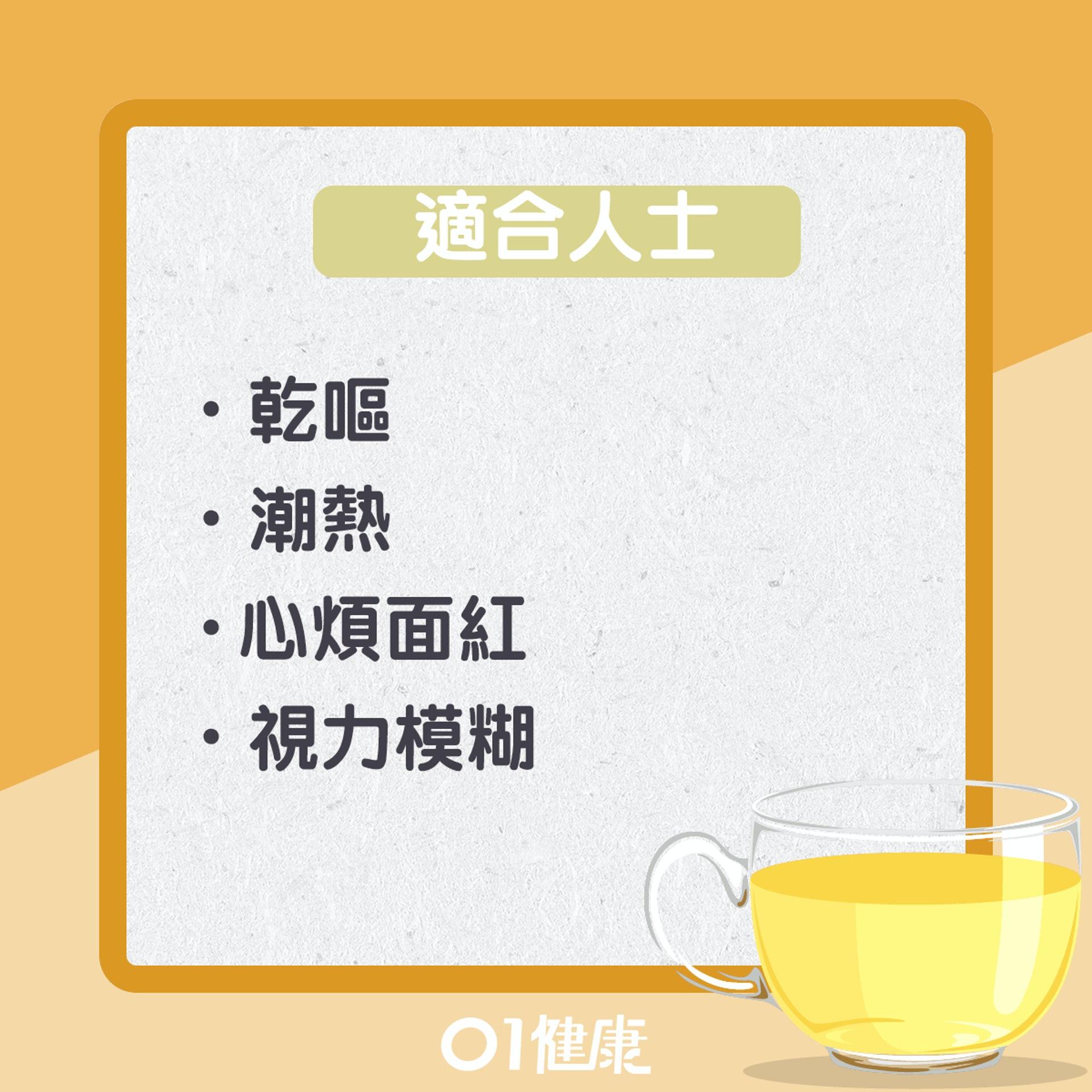 石斛茶知多啲(01製圖)