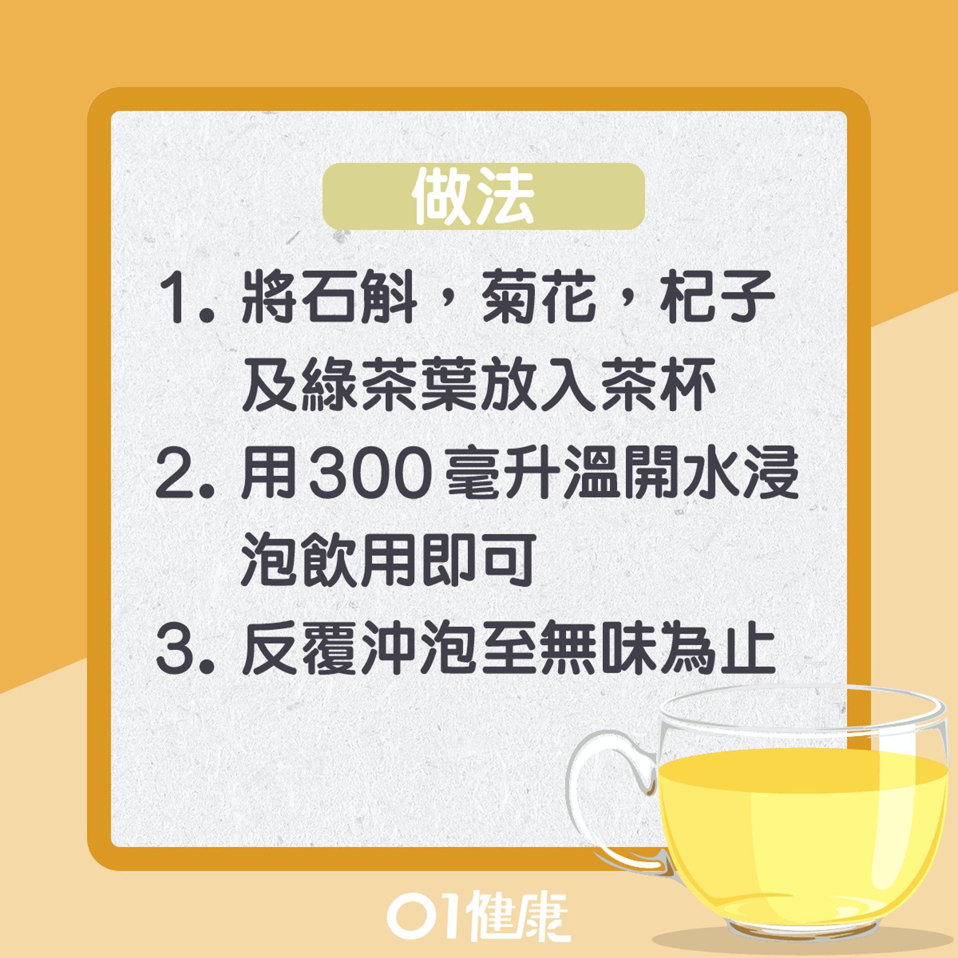 石斛杞子菊花茶(01製圖)