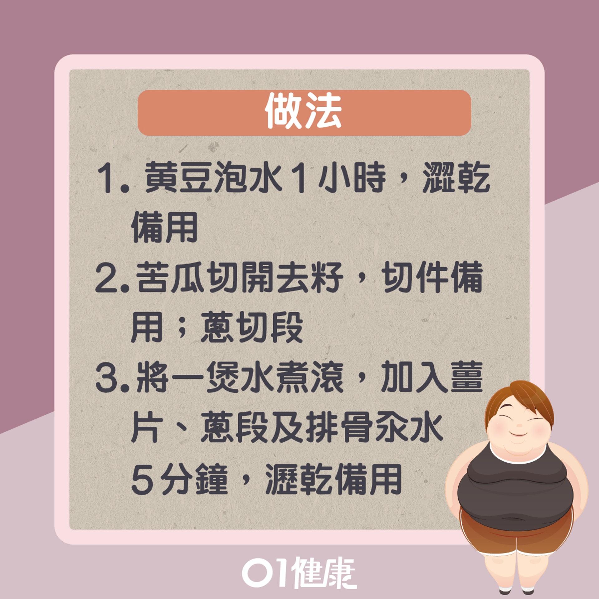 苦瓜黃豆排骨湯(01製圖)