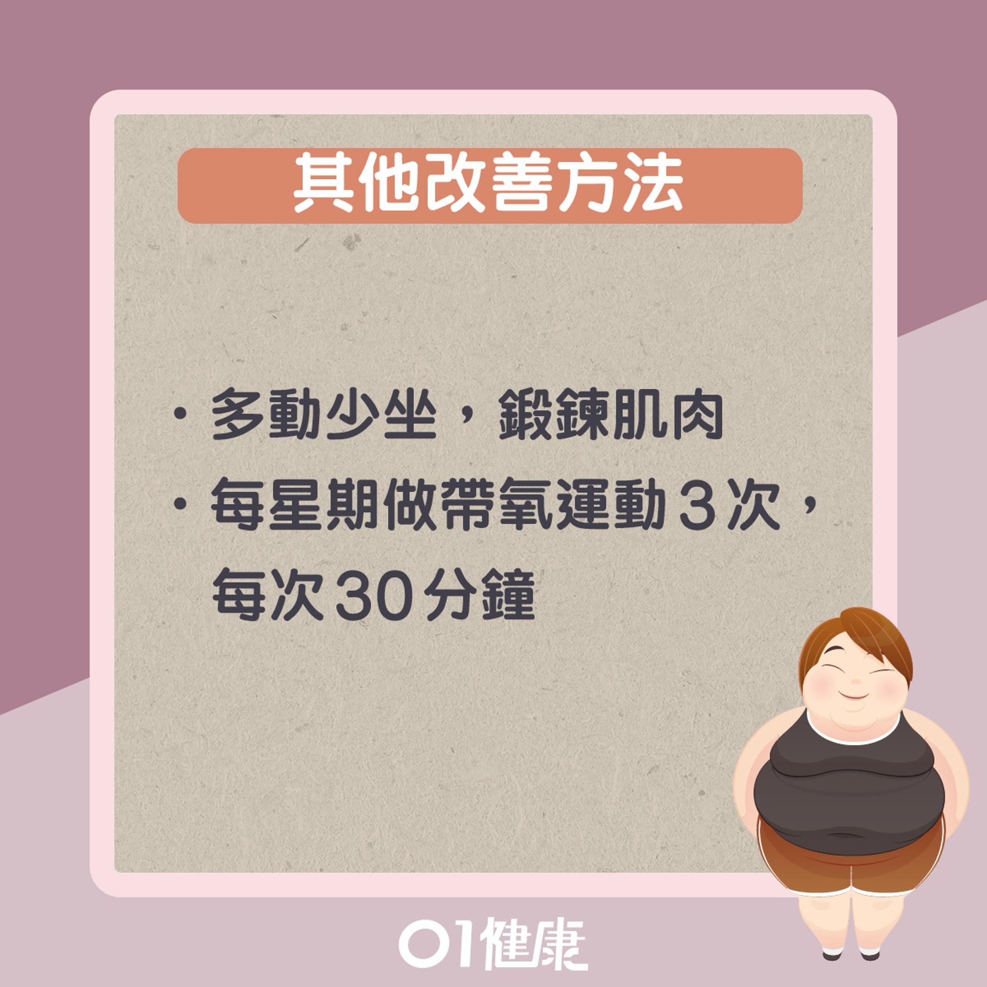 其他改善實胖方法(01製圖)