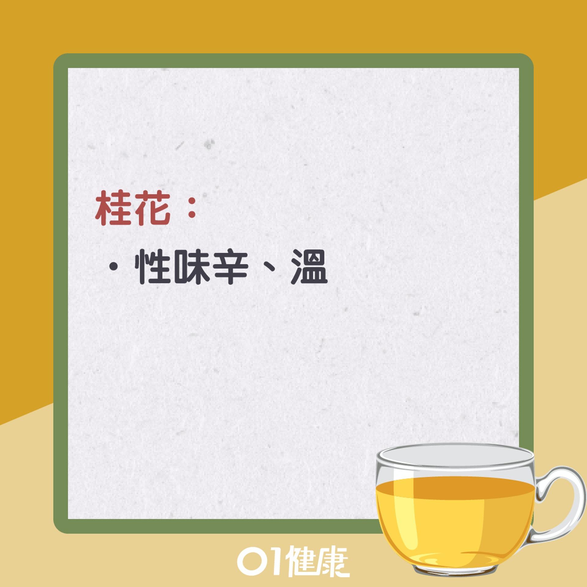 桂花茶知多啲!(01製圖)