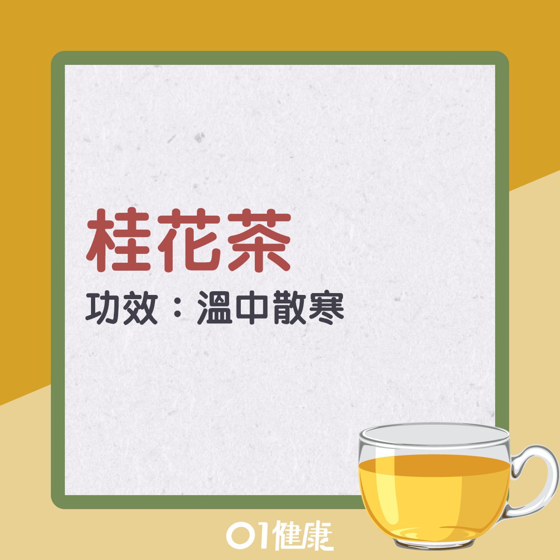 桂花茶(01製圖)