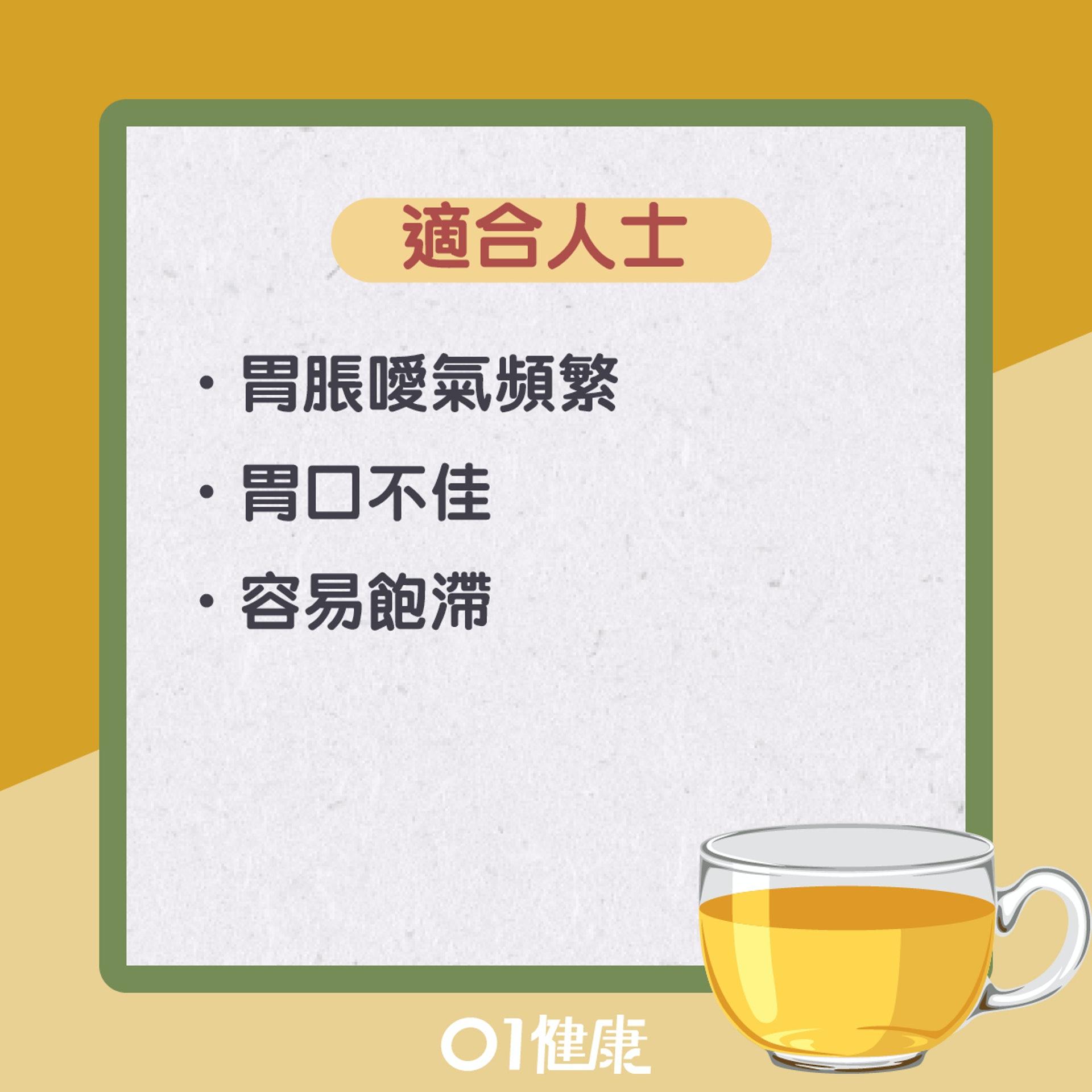 桂花山楂茶(01製圖)