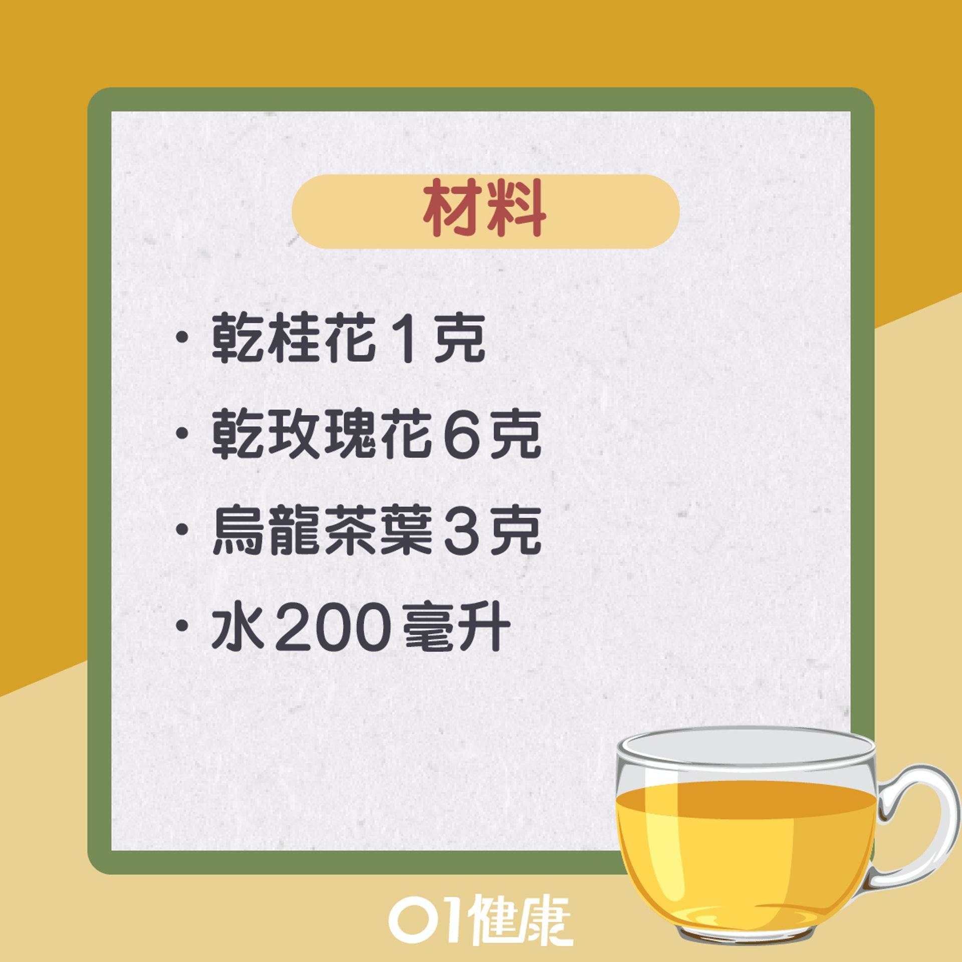 桂花玫瑰花茶(01製圖)
