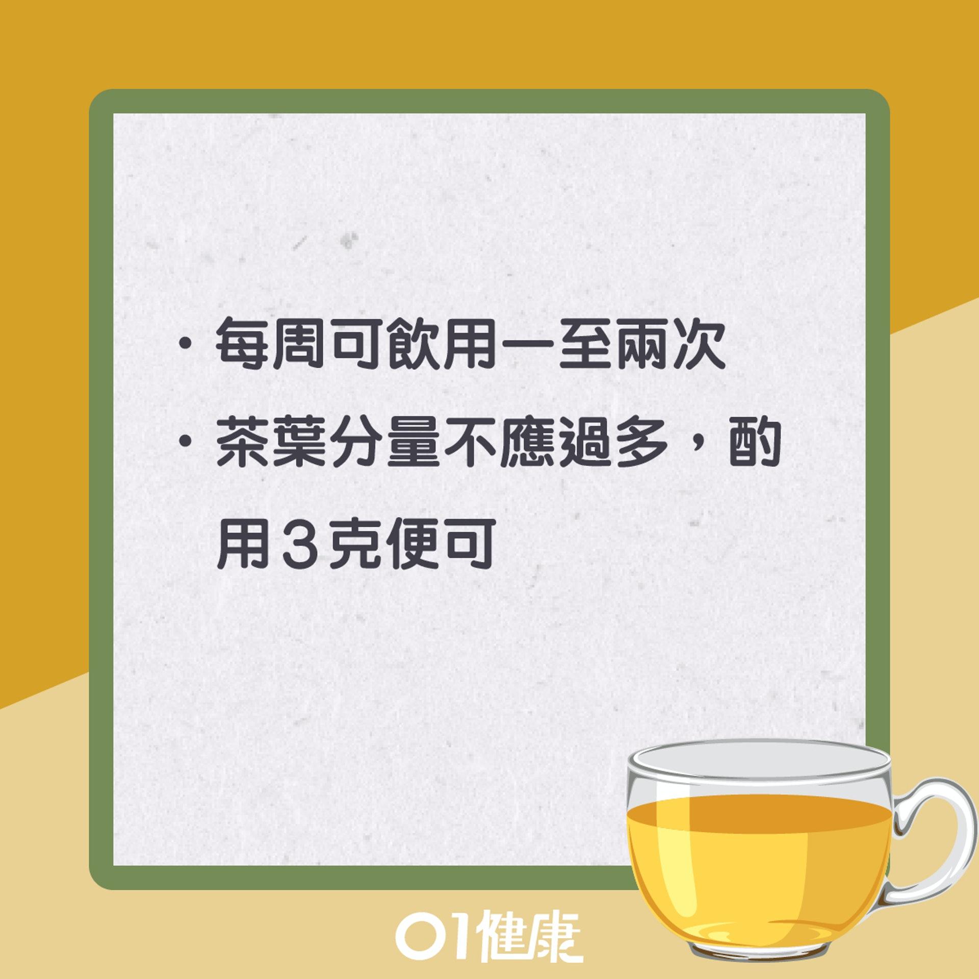 飲用桂花茶注意事項(01製圖)