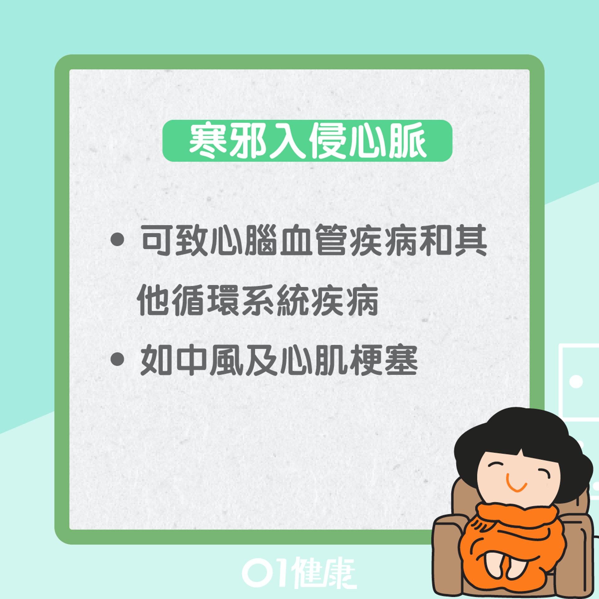 小雪易出現的健康問題(01製圖)
