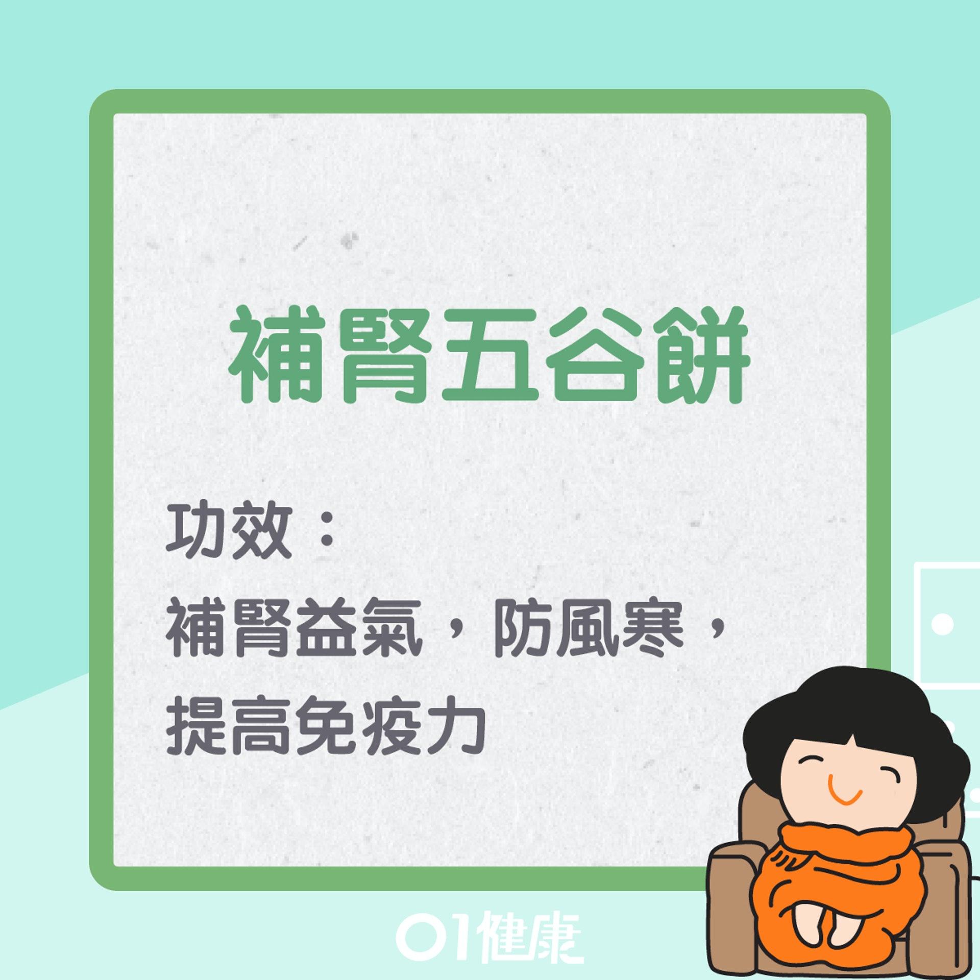 補腎五谷餅(01製圖)