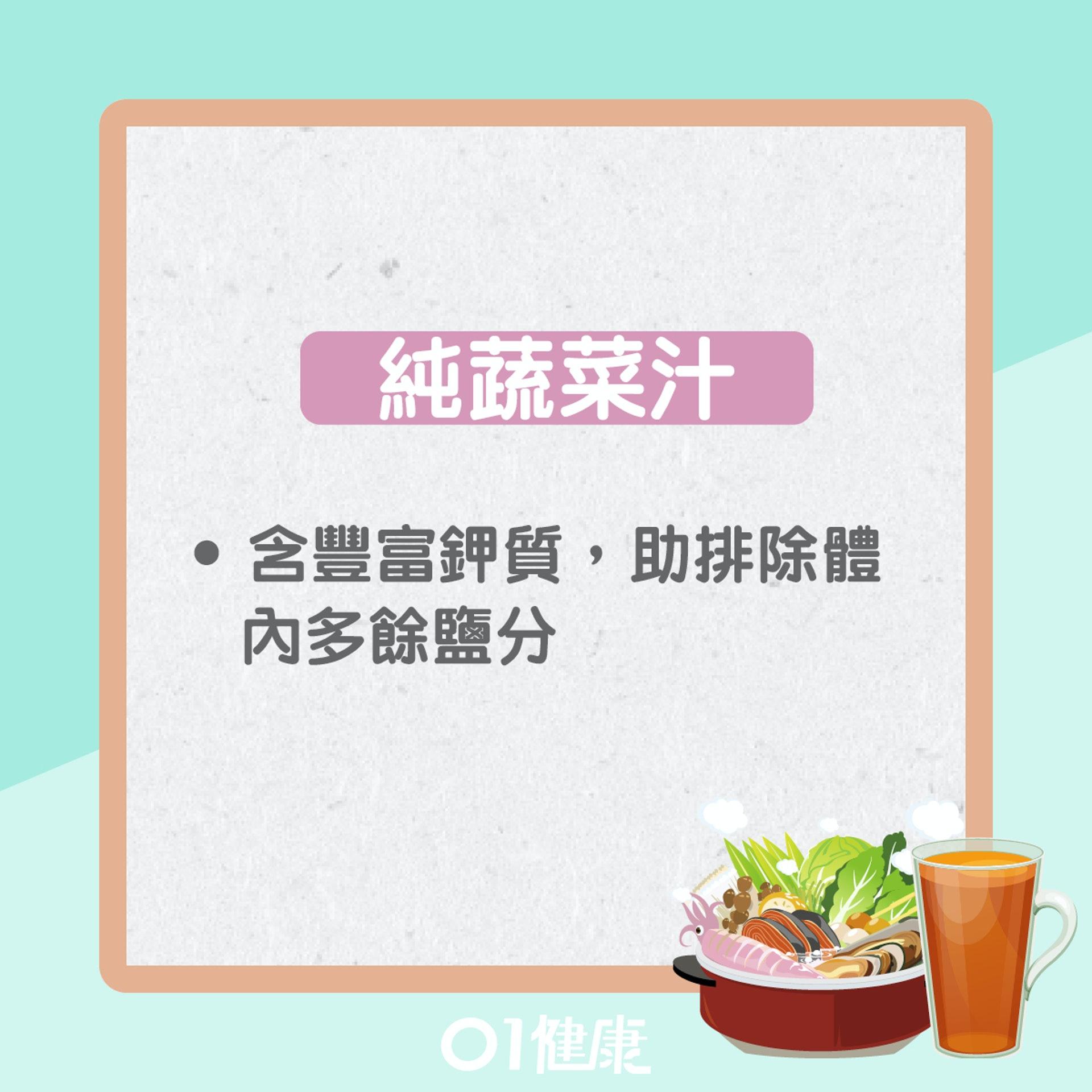 含膳食纖維飲品(01製圖)