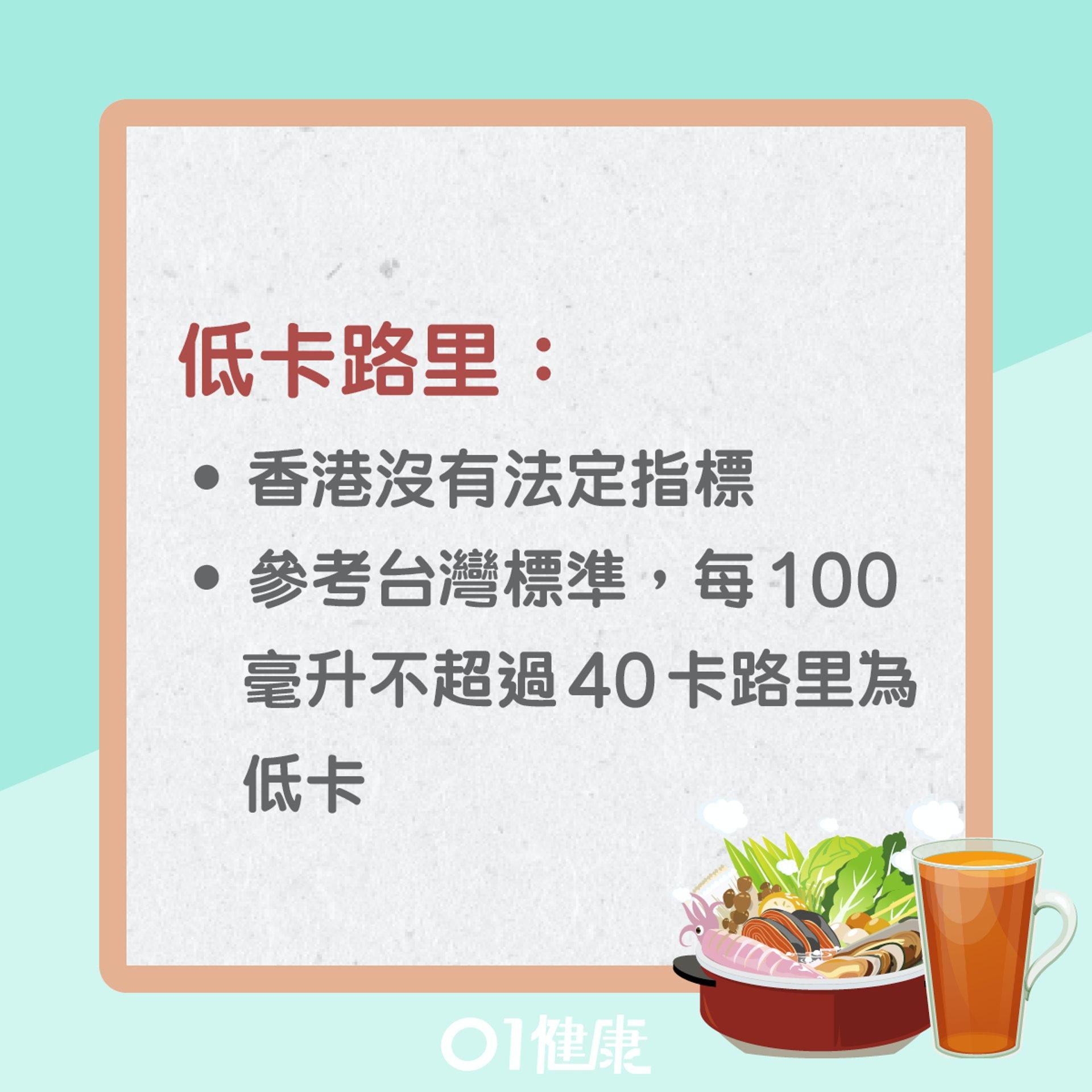 打邊爐挑選飲品貼士(01製圖)