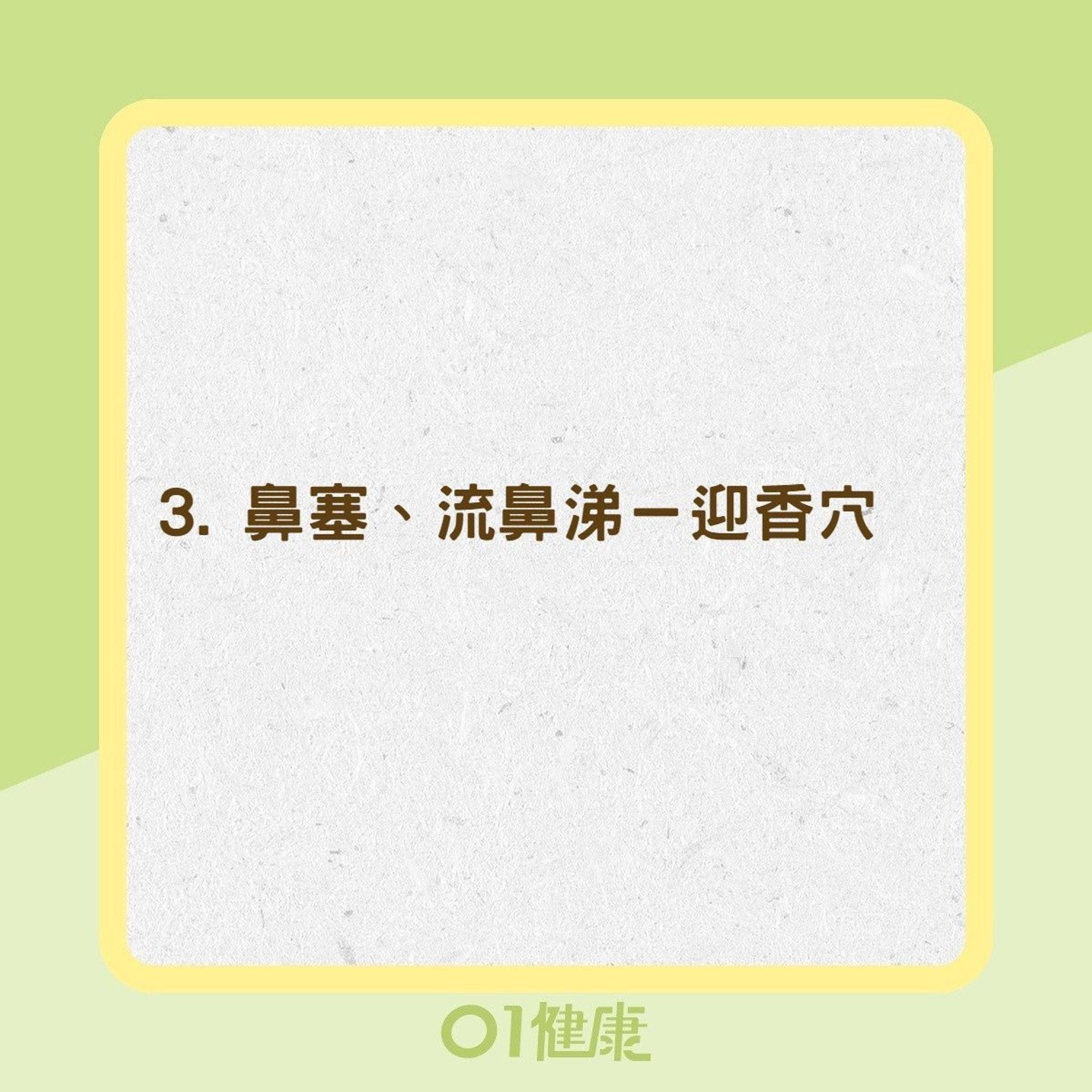 感冒用穴道大全(01製圖)